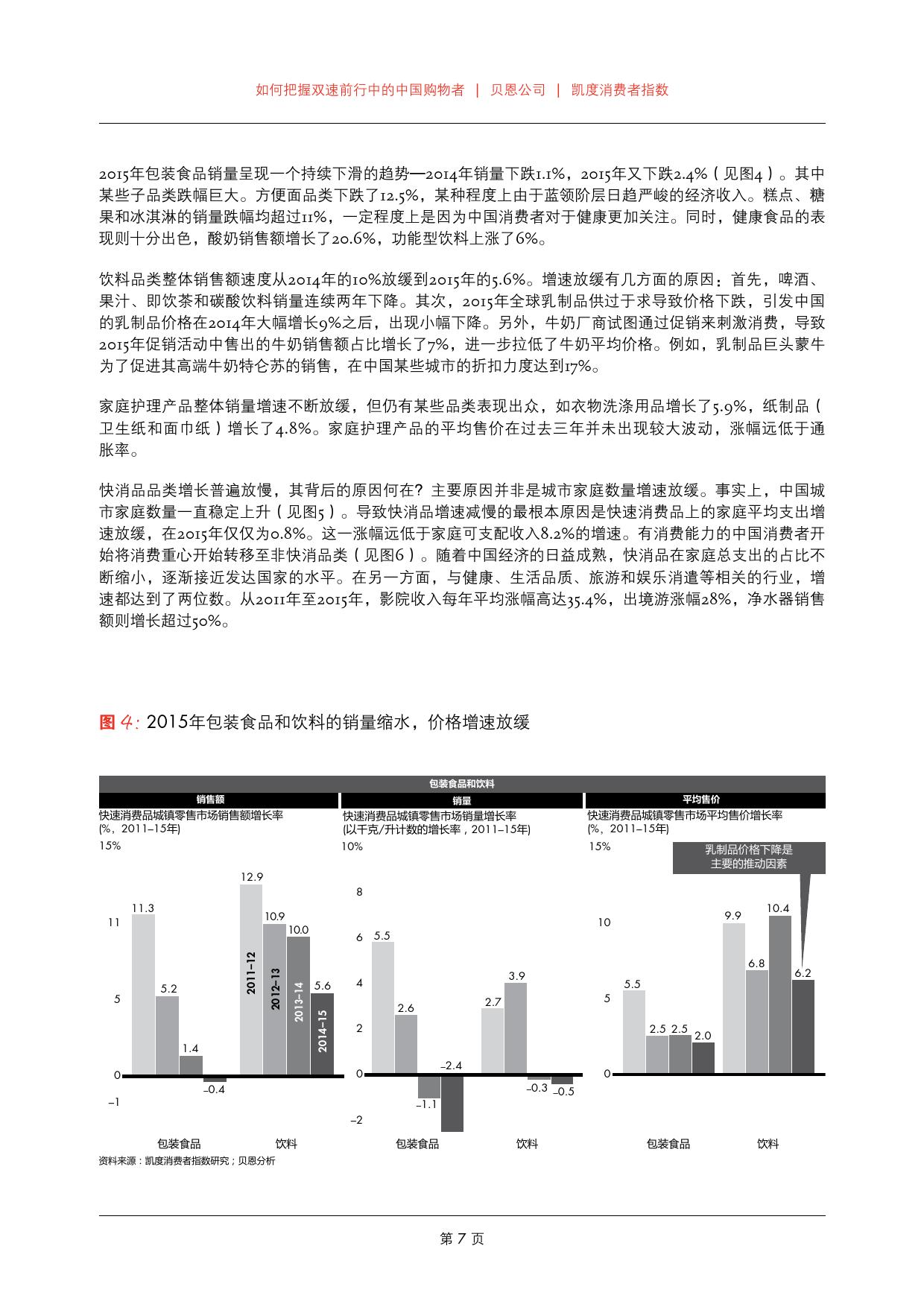 2016年中国购物者报告_000009