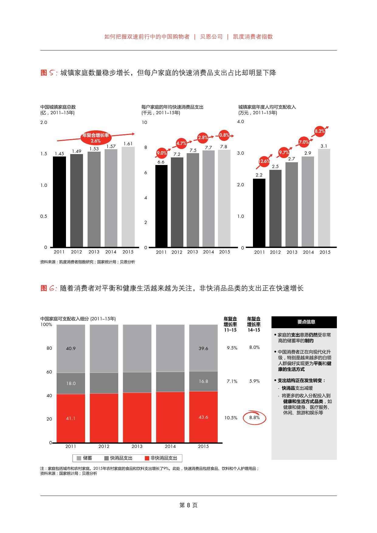 2016年中国购物者报告_000010