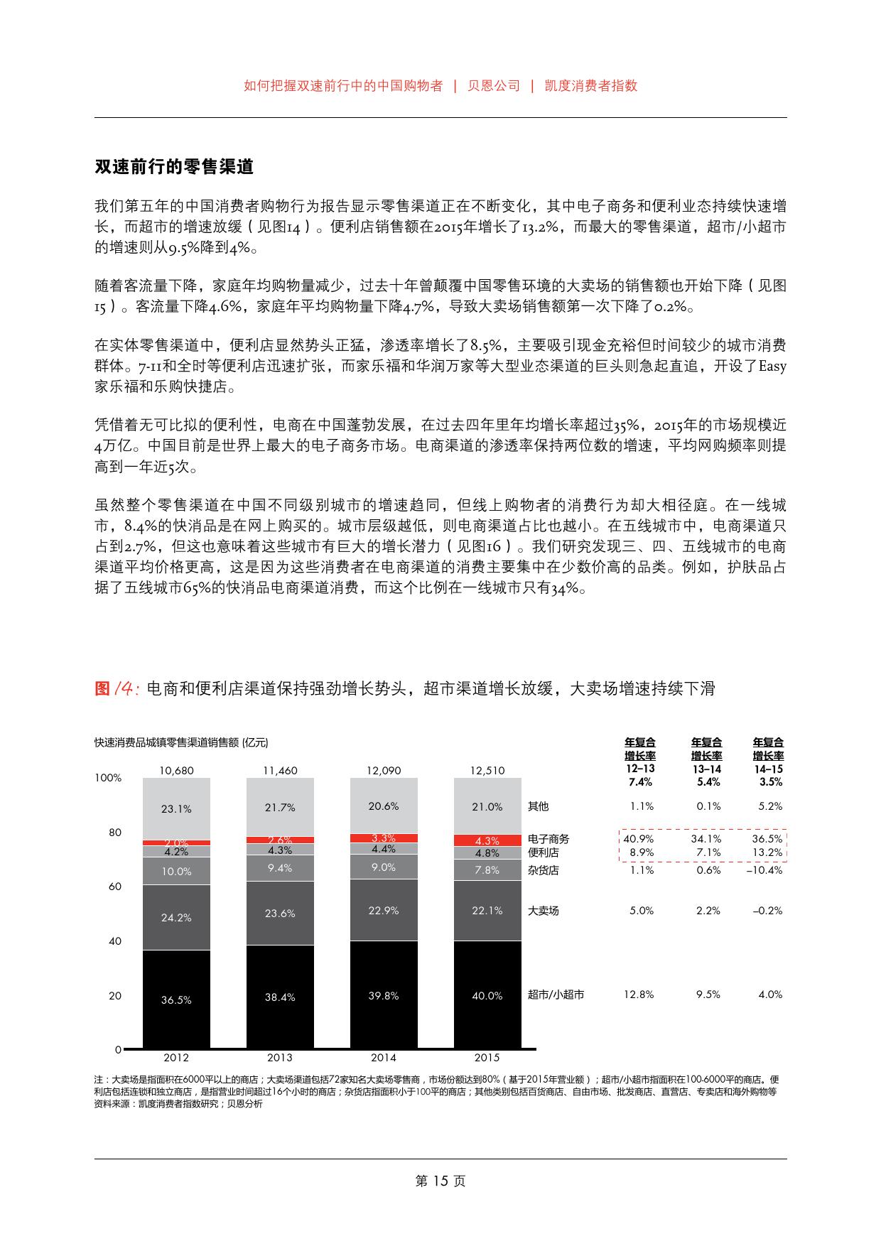2016年中国购物者报告_000017
