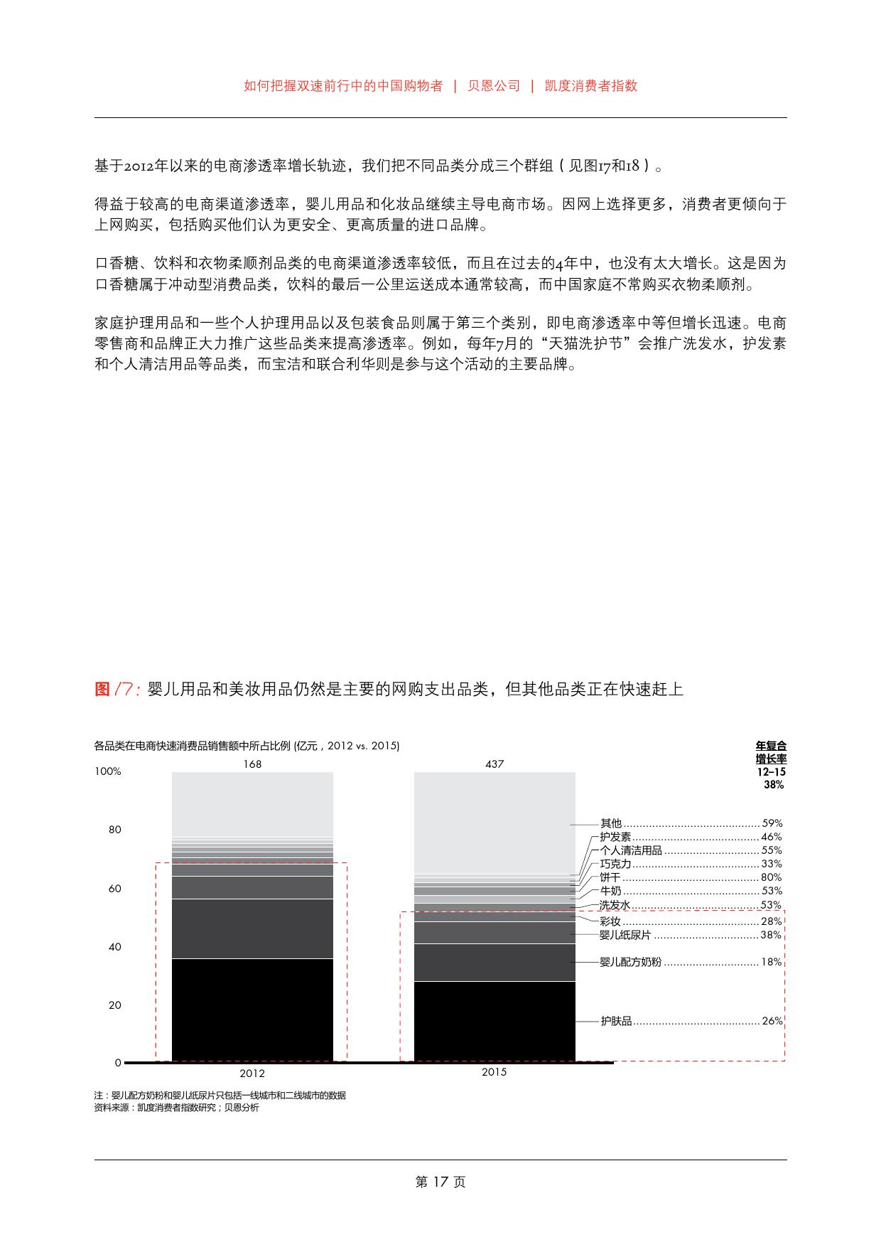2016年中国购物者报告_000019