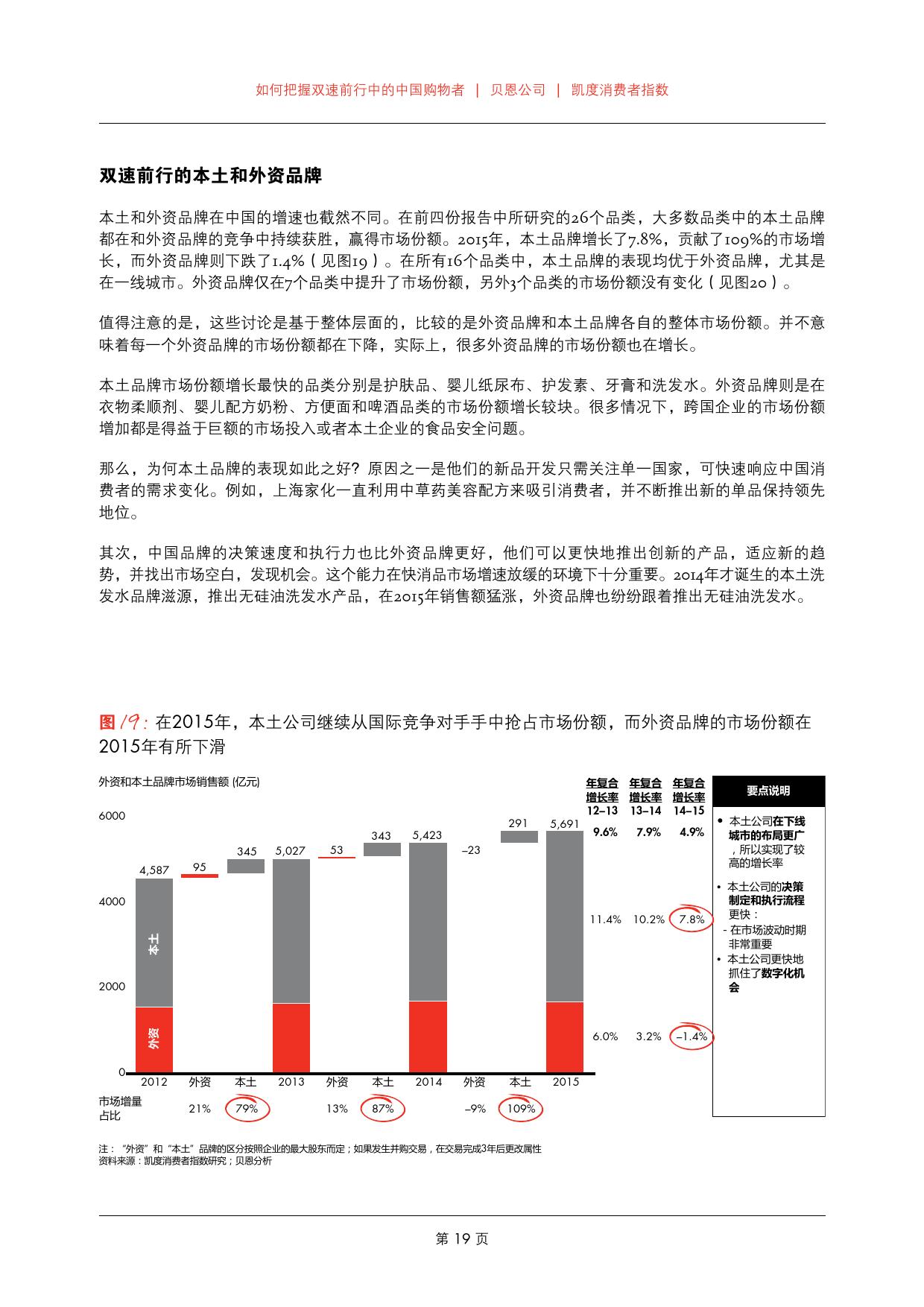 2016年中国购物者报告_000021