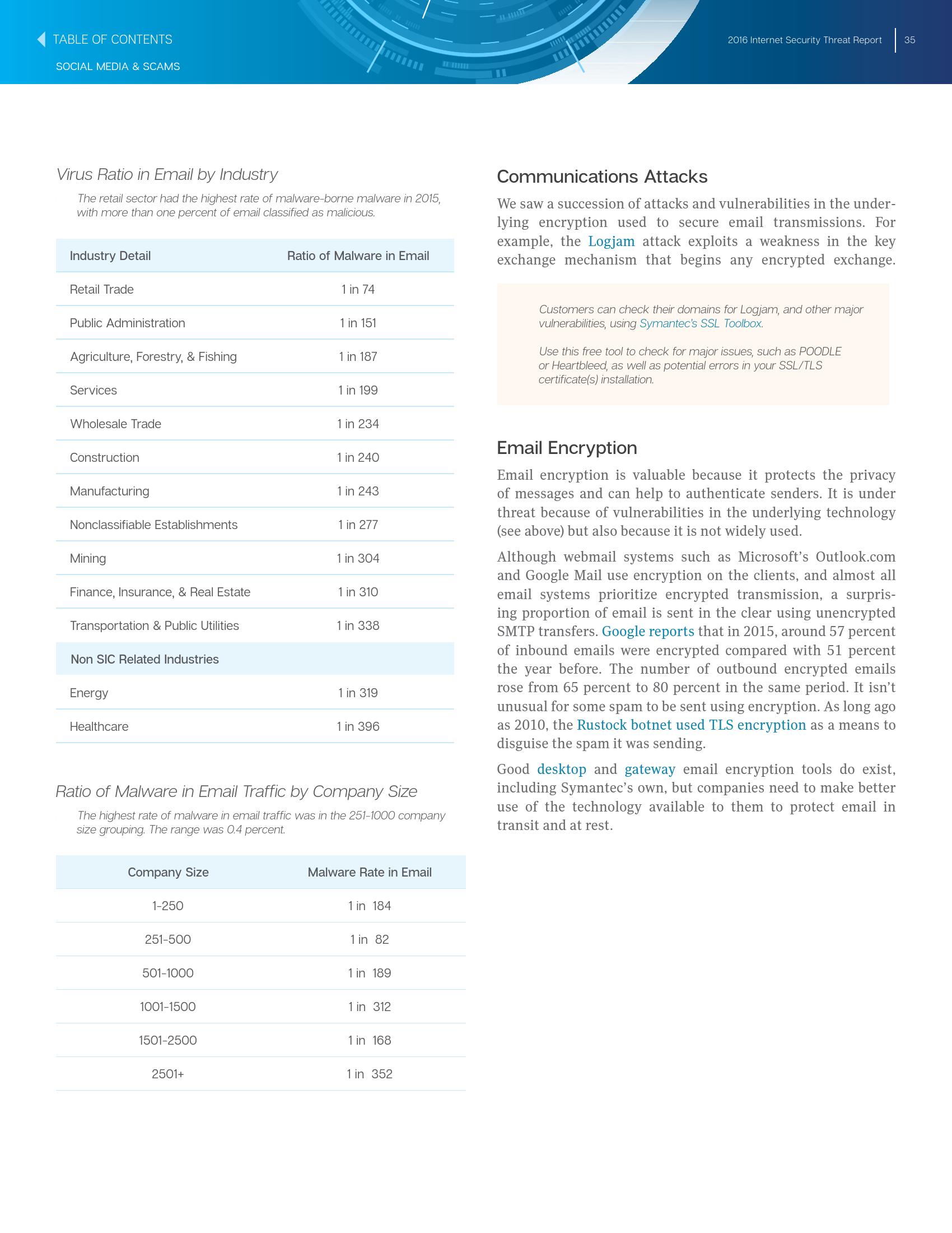 2016年互联网安全威胁报告_000035