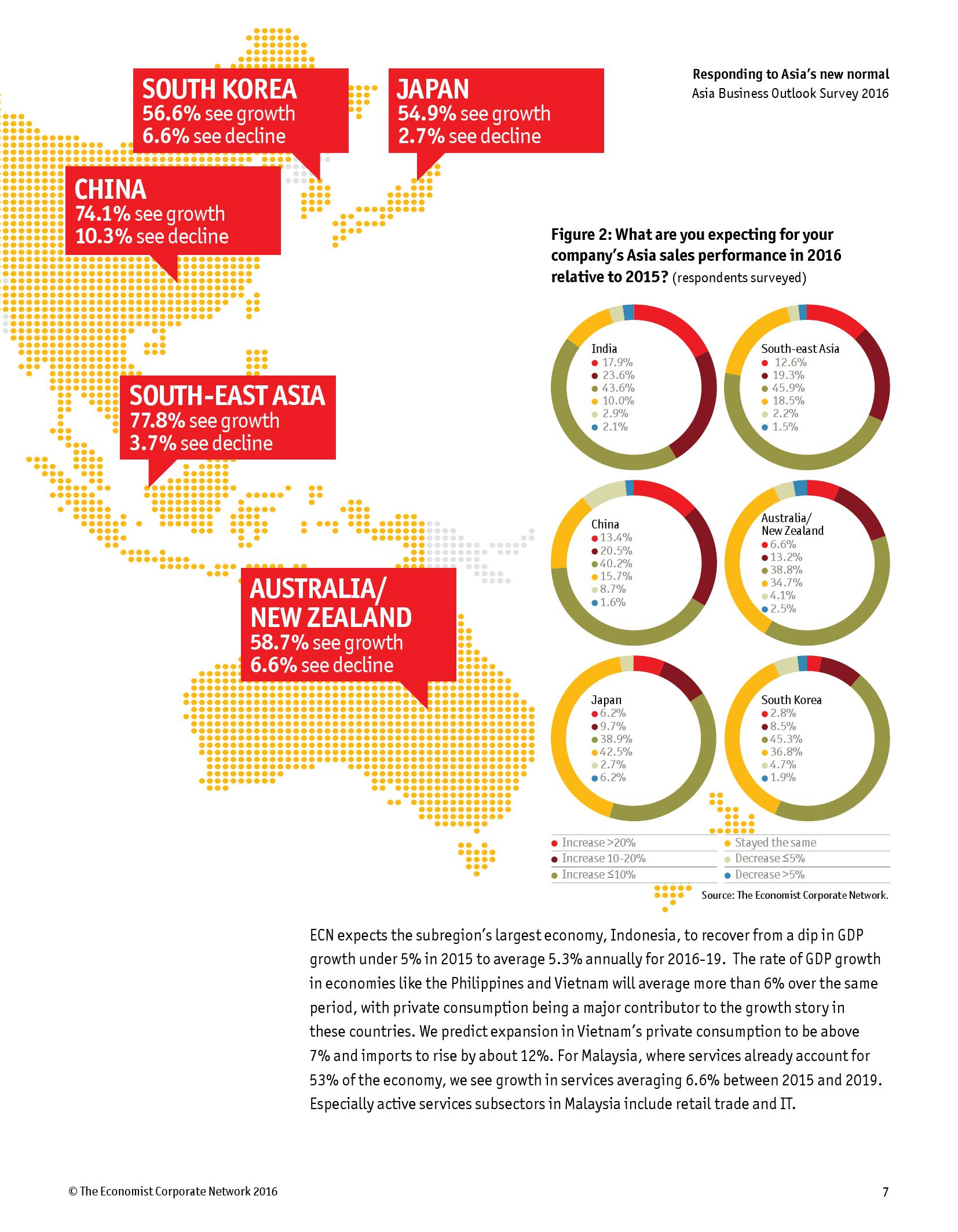 2016年亚洲商业展望调查报告_000009