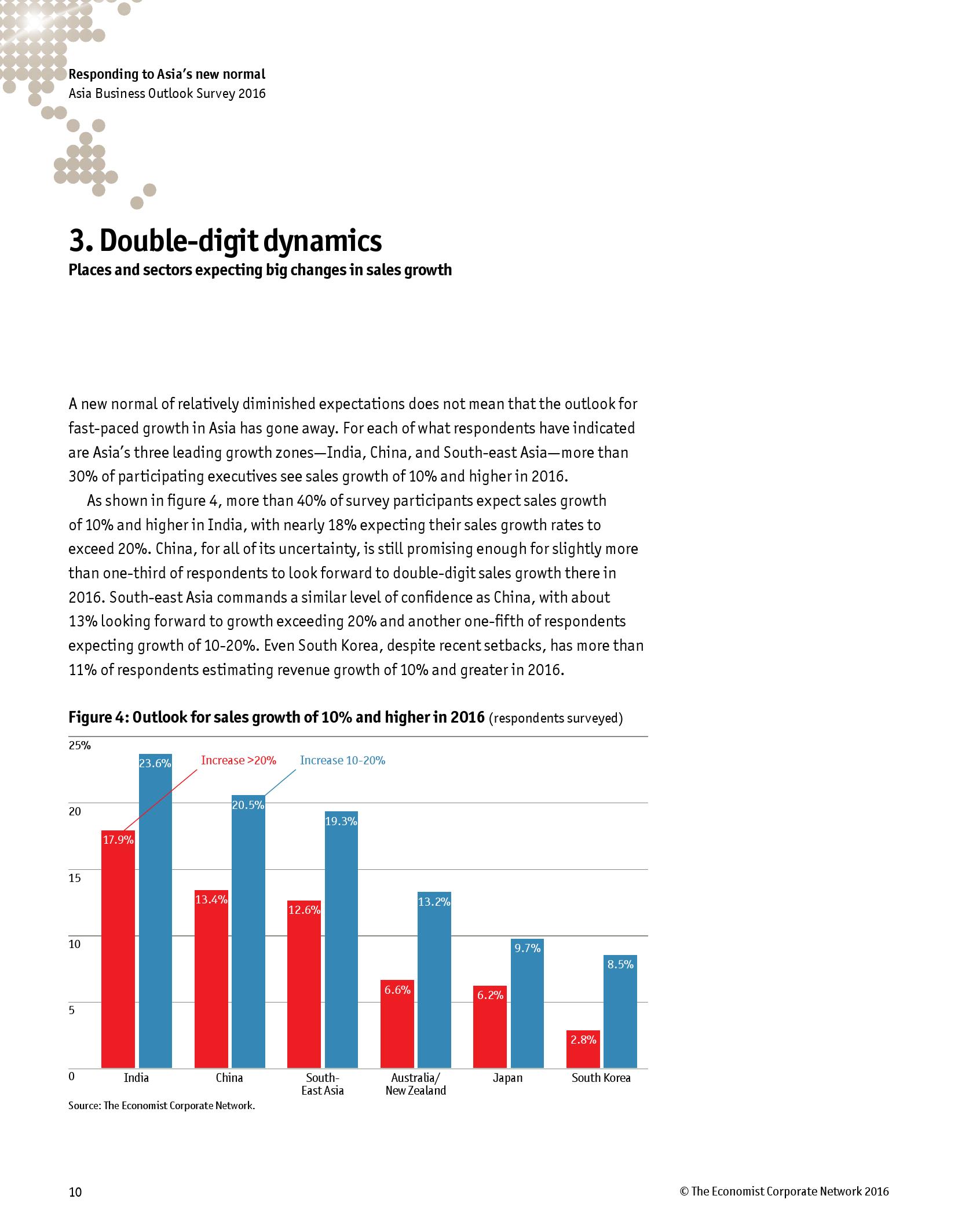 2016年亚洲商业展望调查报告_000012