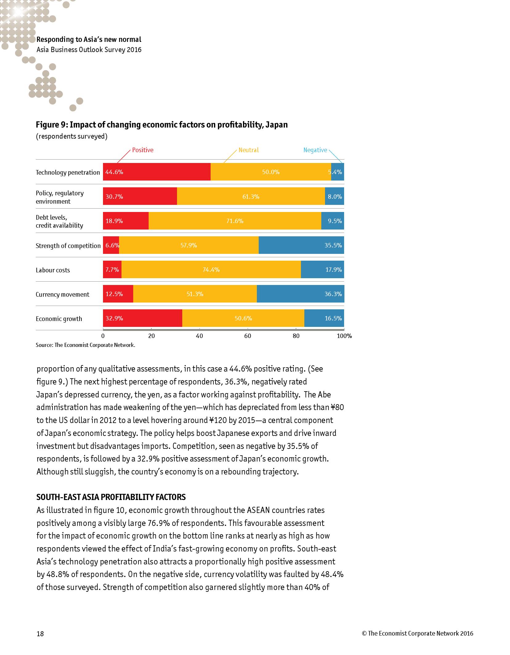 2016年亚洲商业展望调查报告_000020