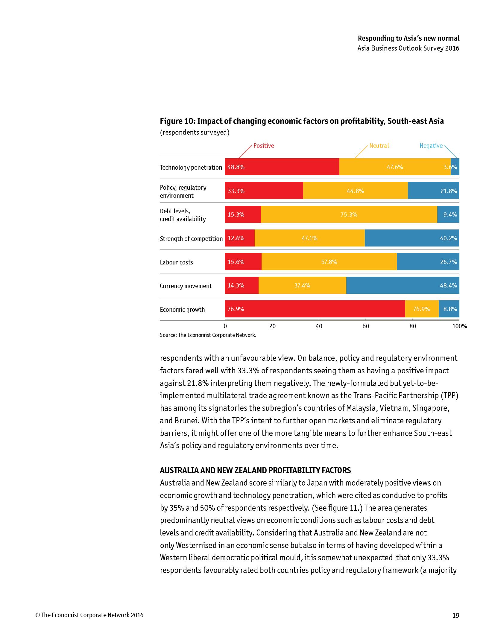 2016年亚洲商业展望调查报告_000021
