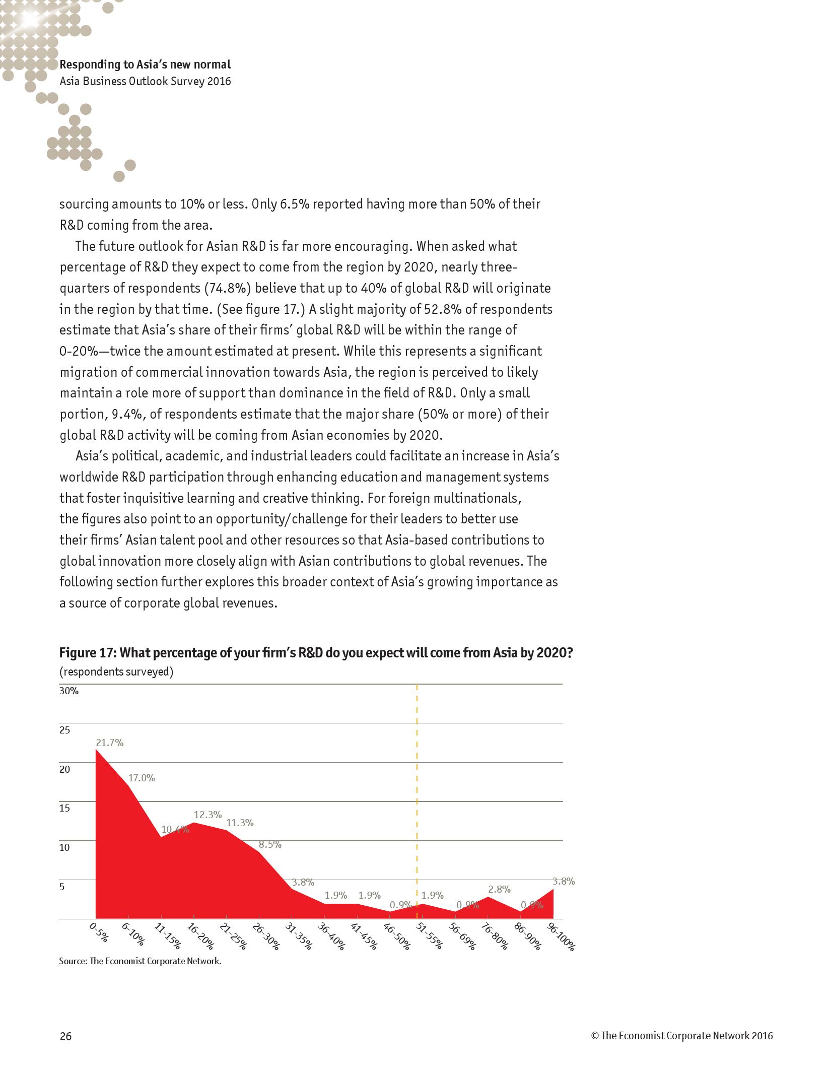 2016年亚洲商业展望调查报告_000028