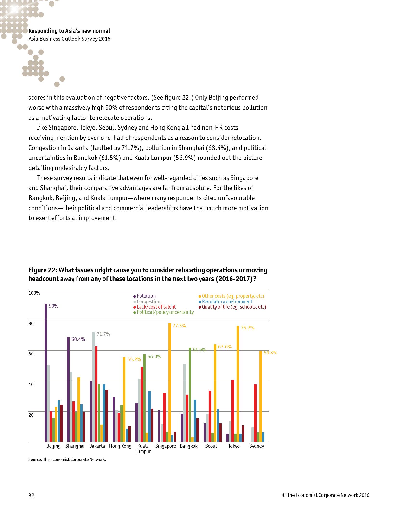 2016年亚洲商业展望调查报告_000034