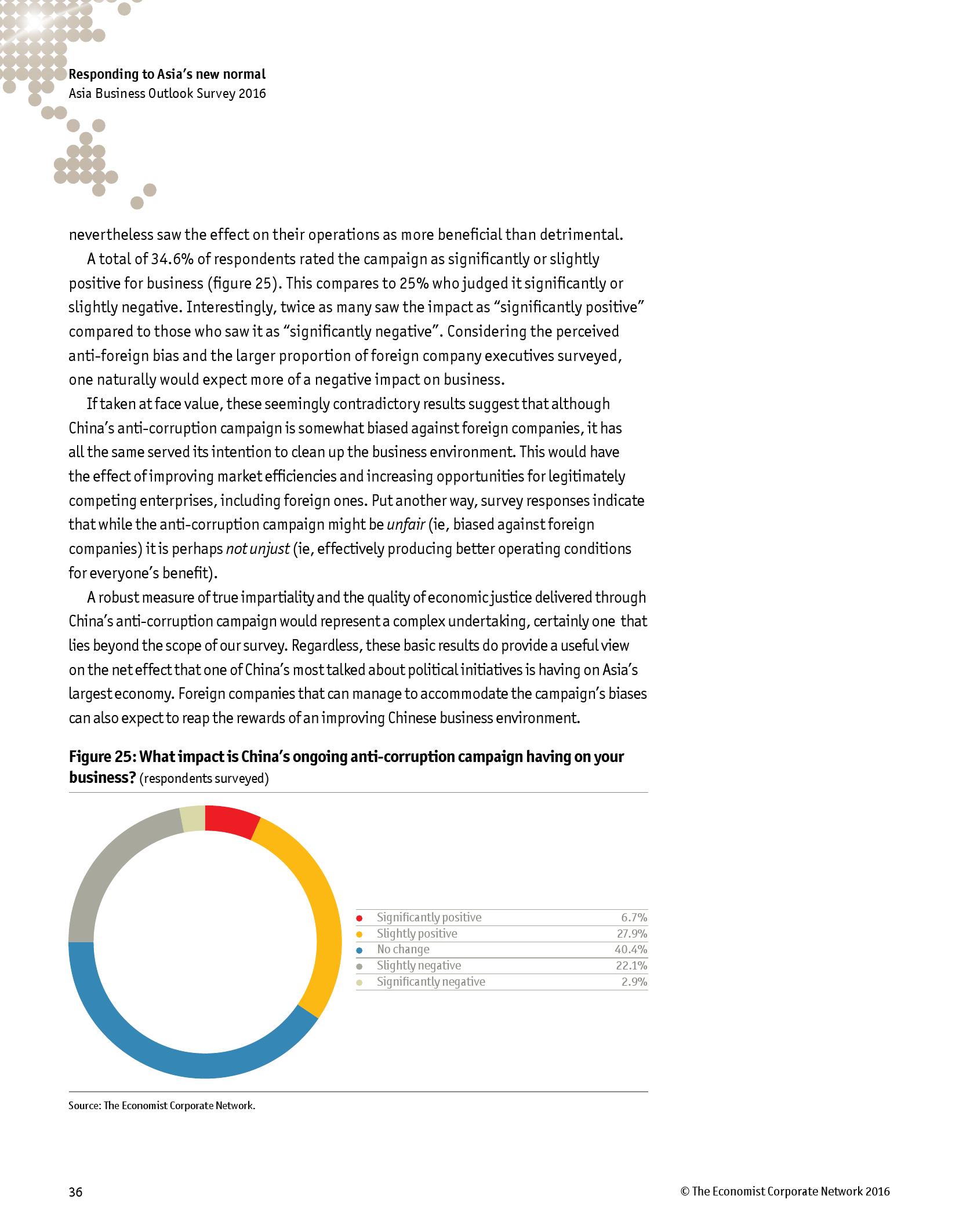 2016年亚洲商业展望调查报告_000038