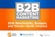 CMI:2016年北美B2B内容营销标杆、预算及趋势报告(附下载)