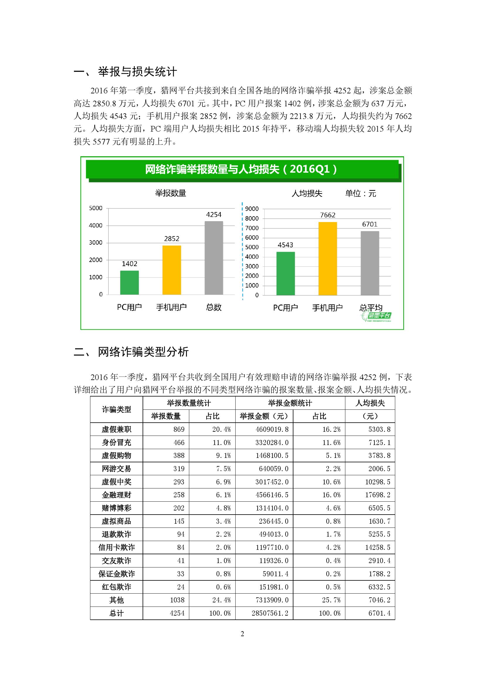 2016年第一季度网络诈骗趋势研究报告_000005