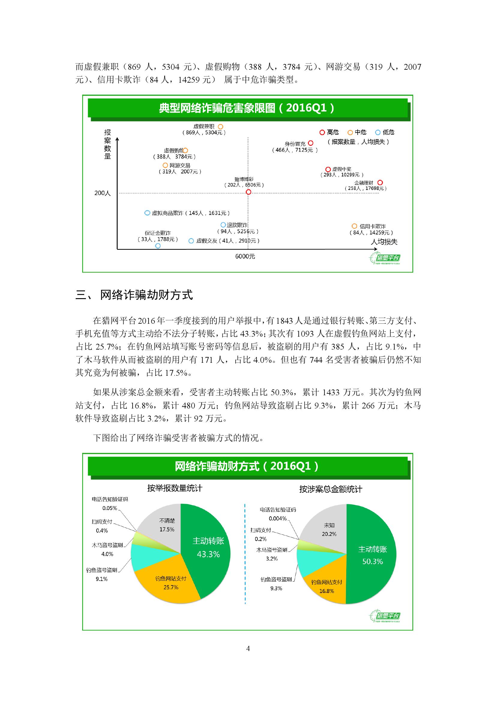 2016年第一季度网络诈骗趋势研究报告_000007