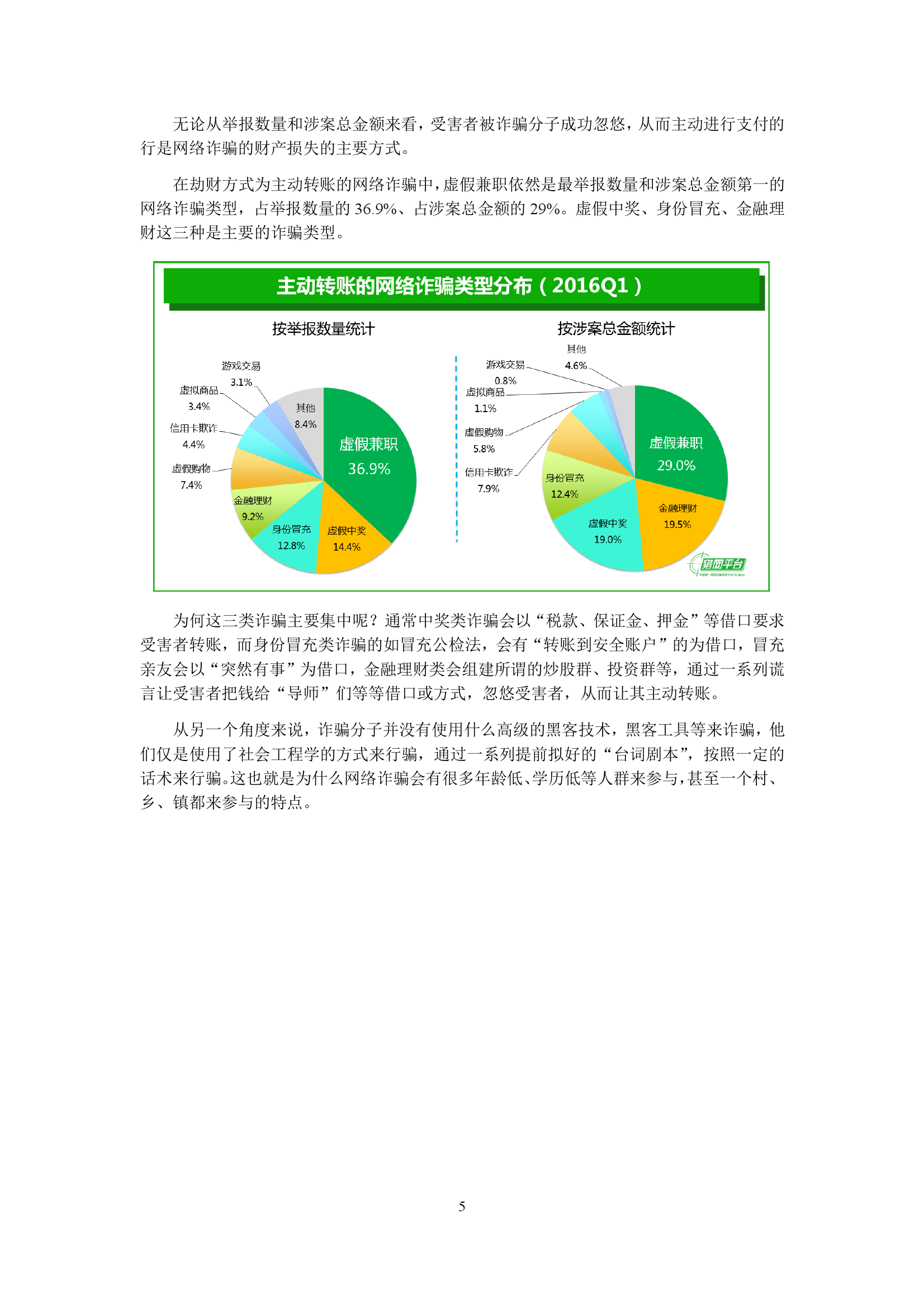 2016年第一季度网络诈骗趋势研究报告_000008