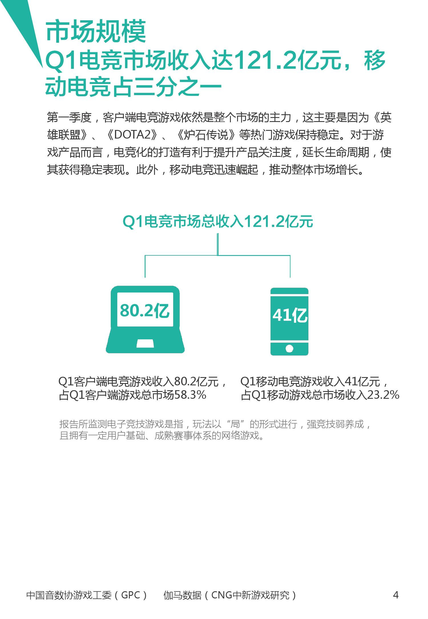2016年1~3月中国电竞产业报告_000005