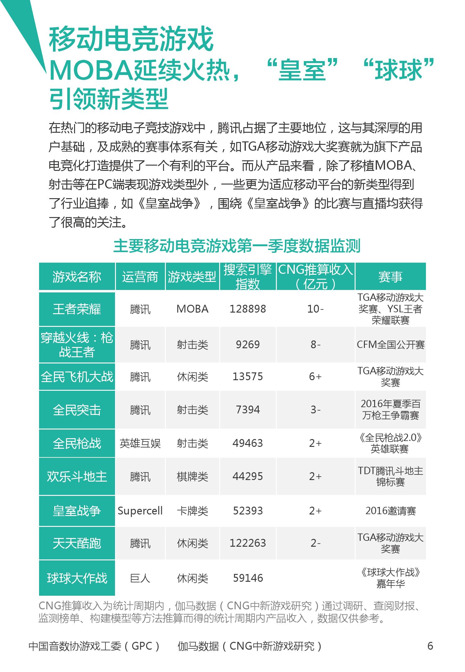 2016年1~3月中国电竞产业报告_000007