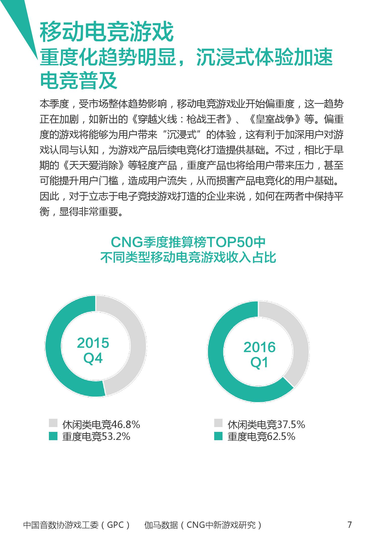 2016年1~3月中国电竞产业报告_000008