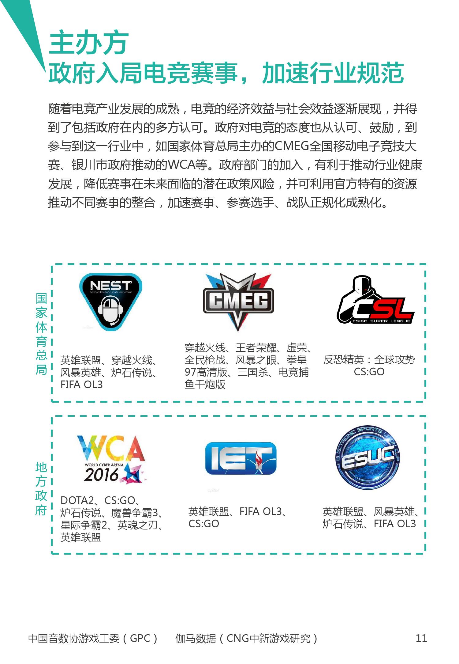 2016年1~3月中国电竞产业报告_000012