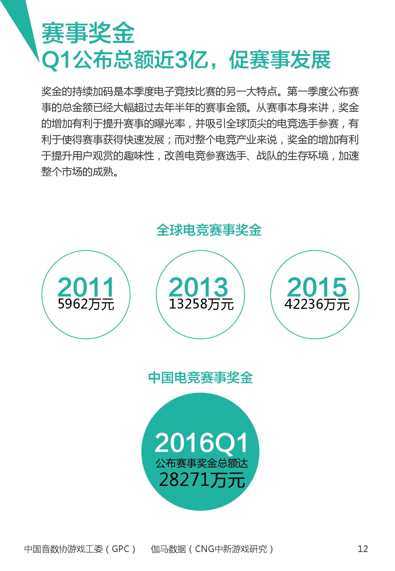 2016年1~3月中国电竞产业报告_000013