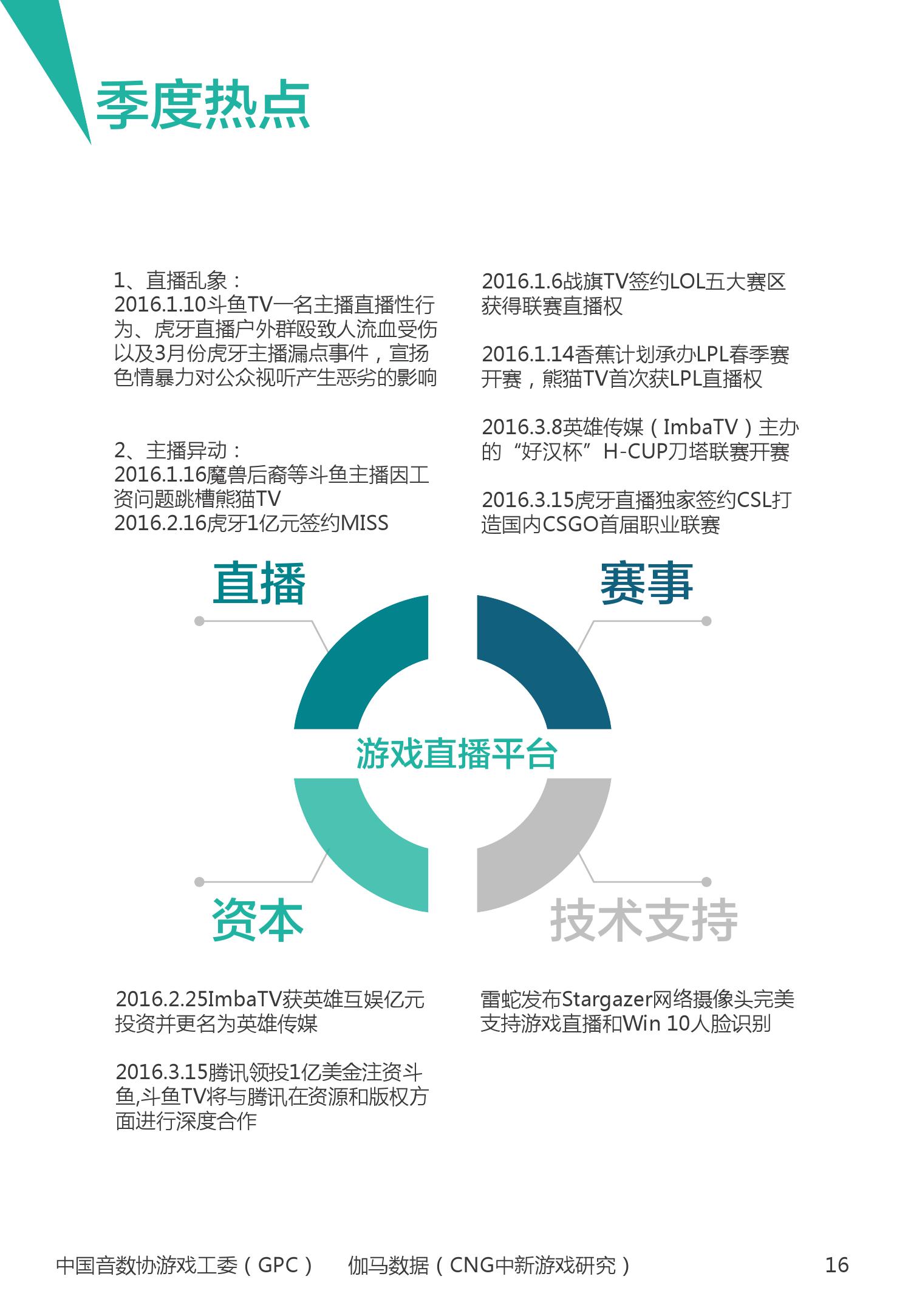 2016年1~3月中国电竞产业报告_000017