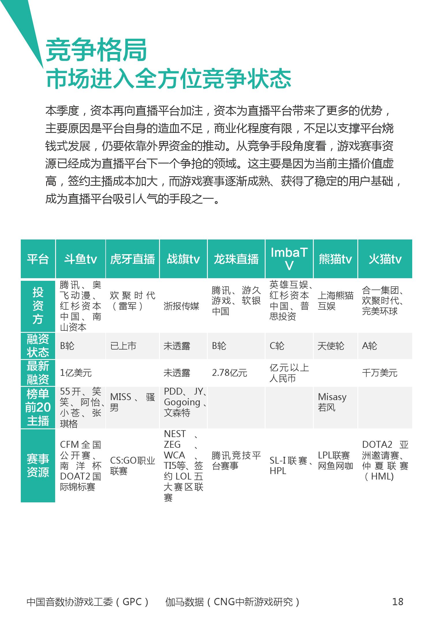 2016年1~3月中国电竞产业报告_000019