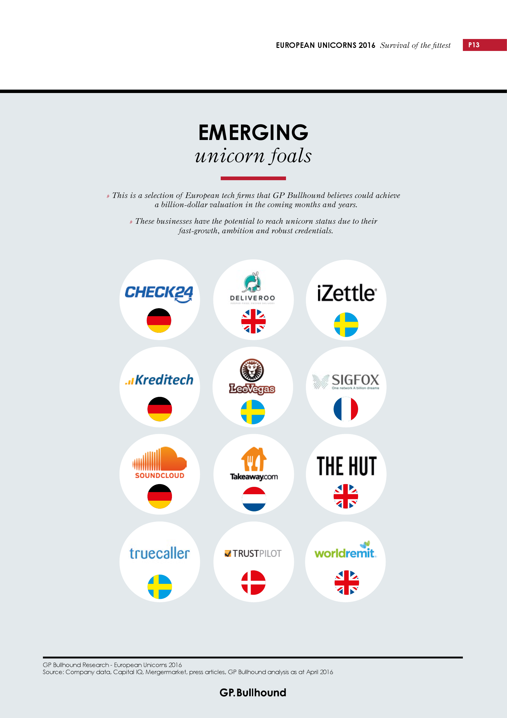 2016欧洲科技企业独角兽研究报告_000013