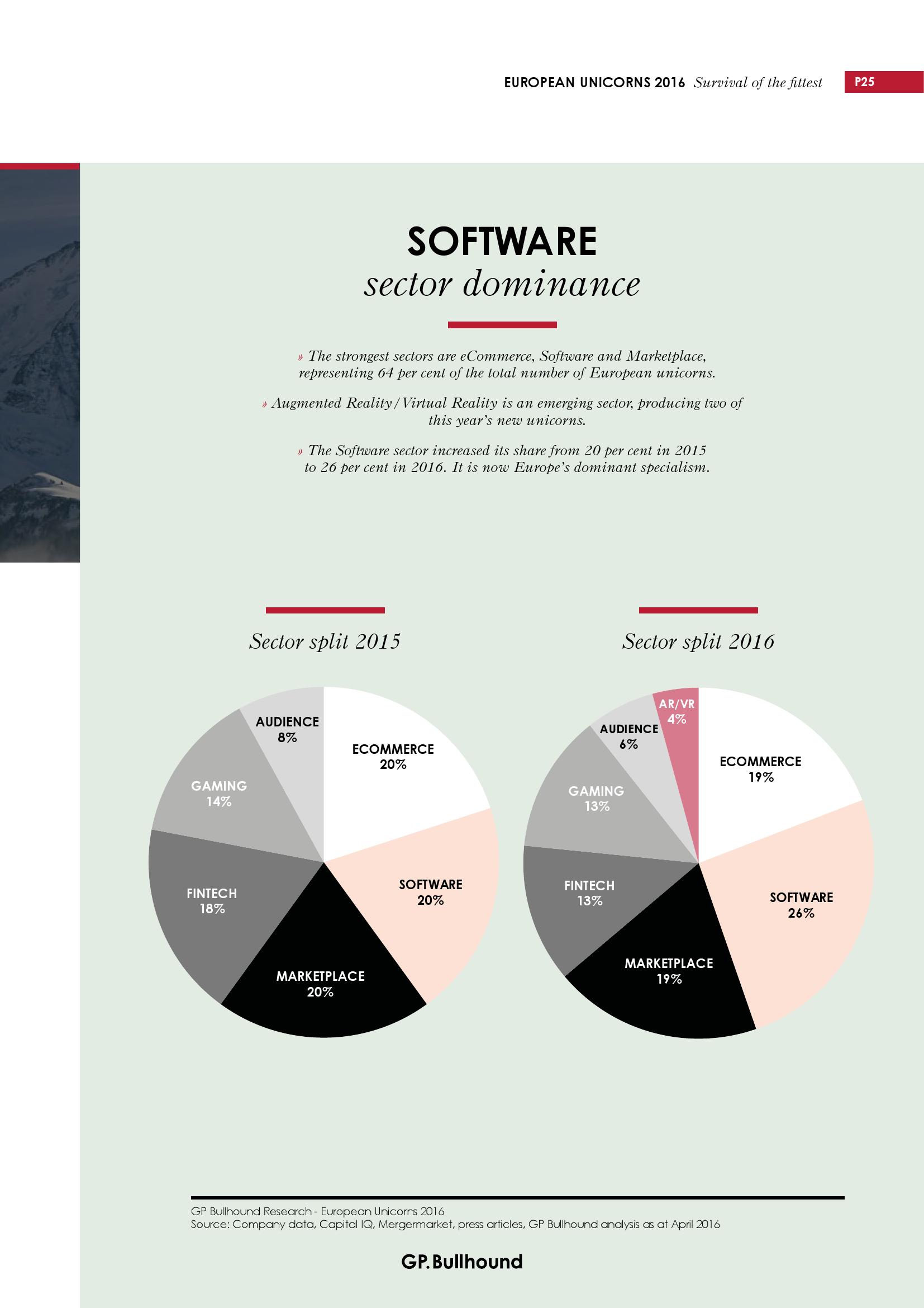 2016欧洲科技企业独角兽研究报告_000025