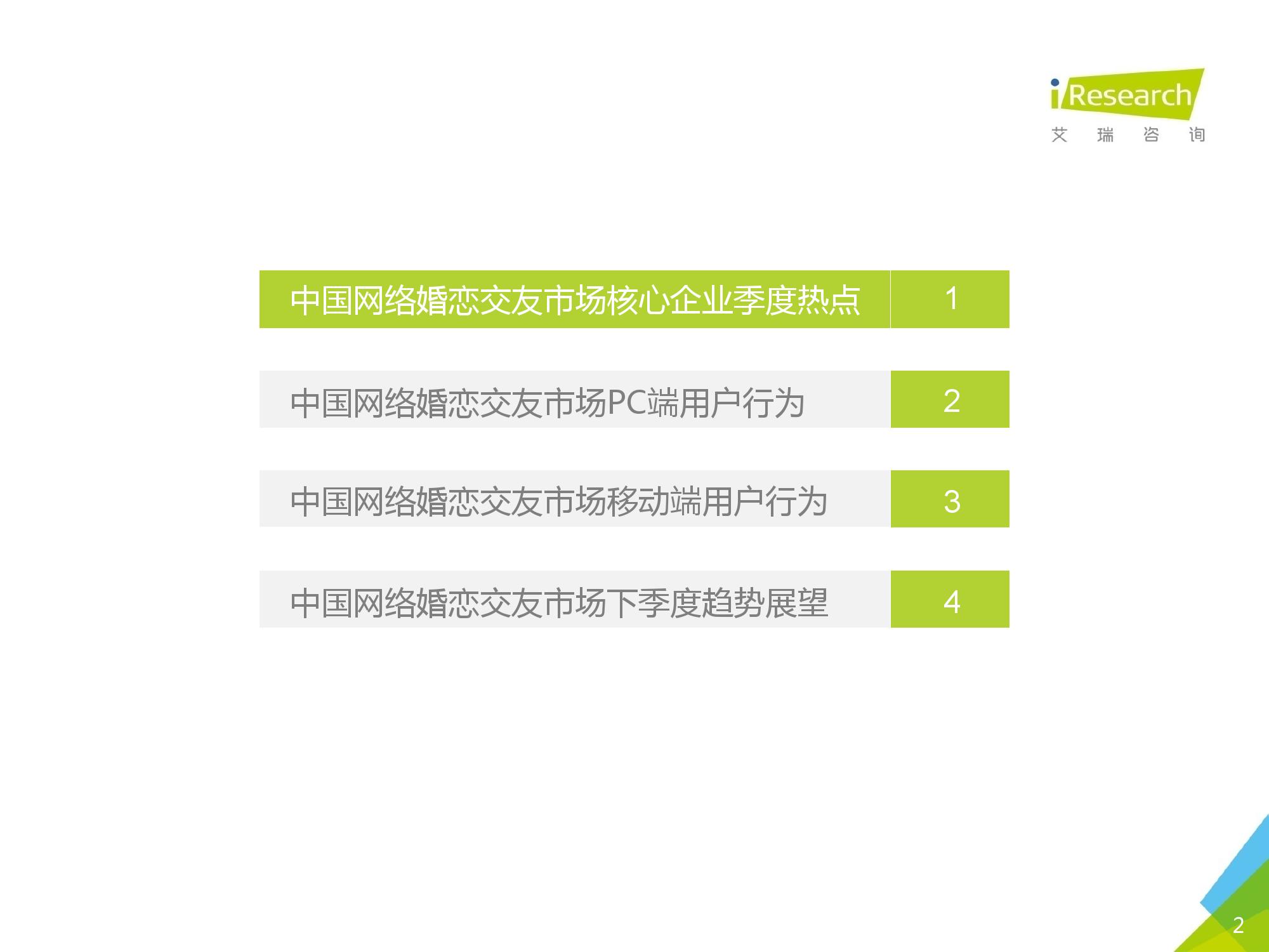 2016Q1中国网络婚恋行业季度监测报告_000002