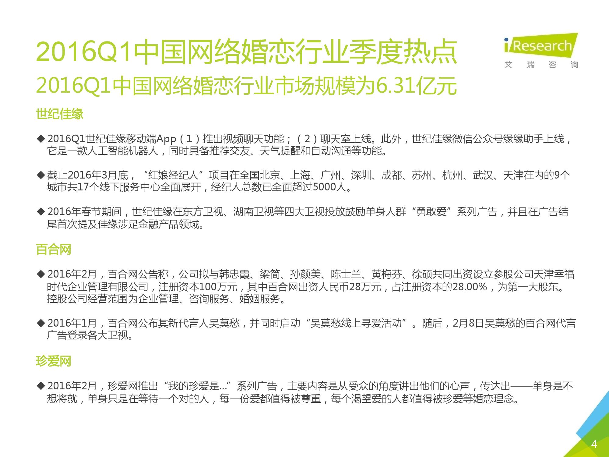 2016Q1中国网络婚恋行业季度监测报告_000004