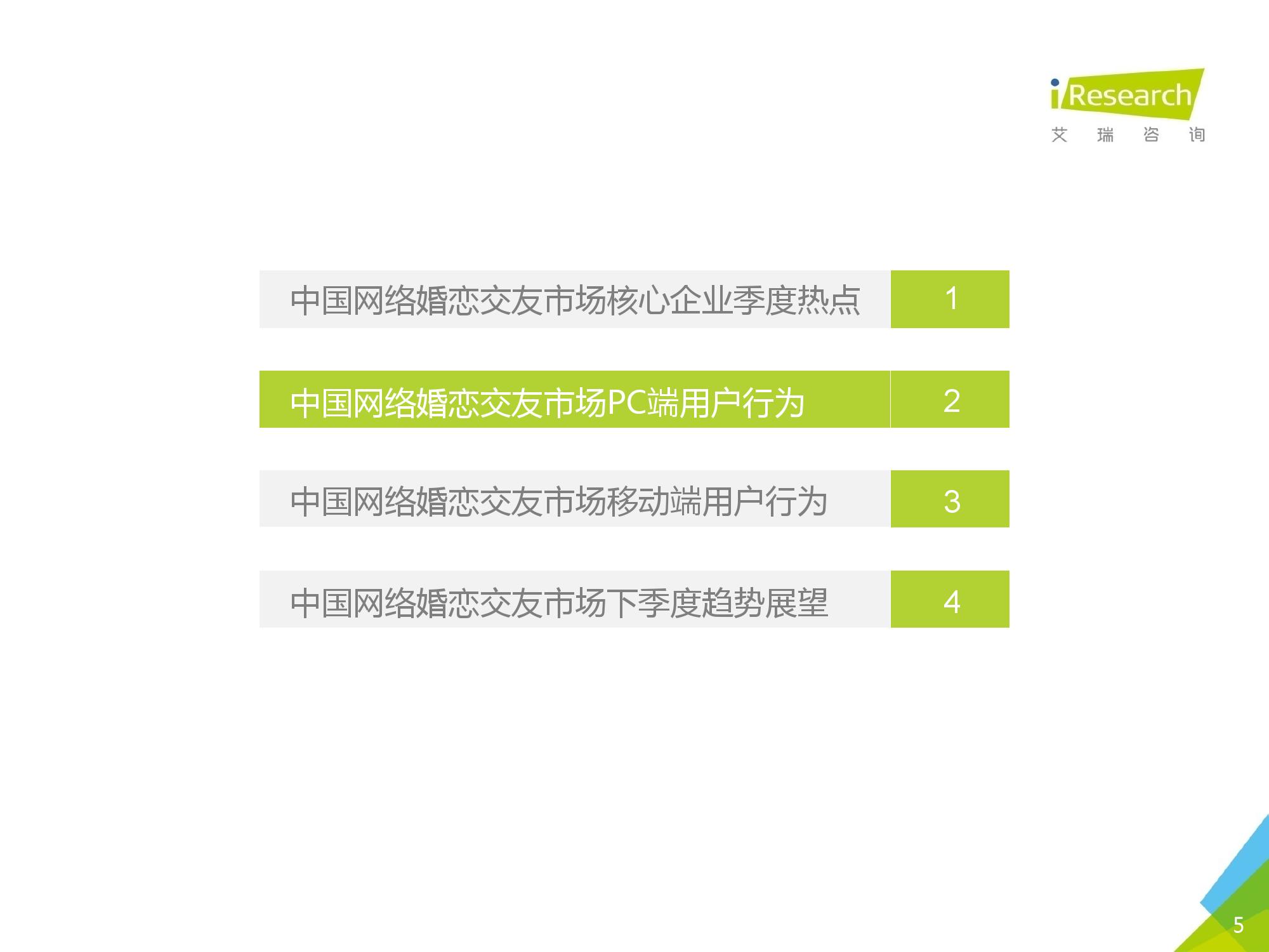 2016Q1中国网络婚恋行业季度监测报告_000005