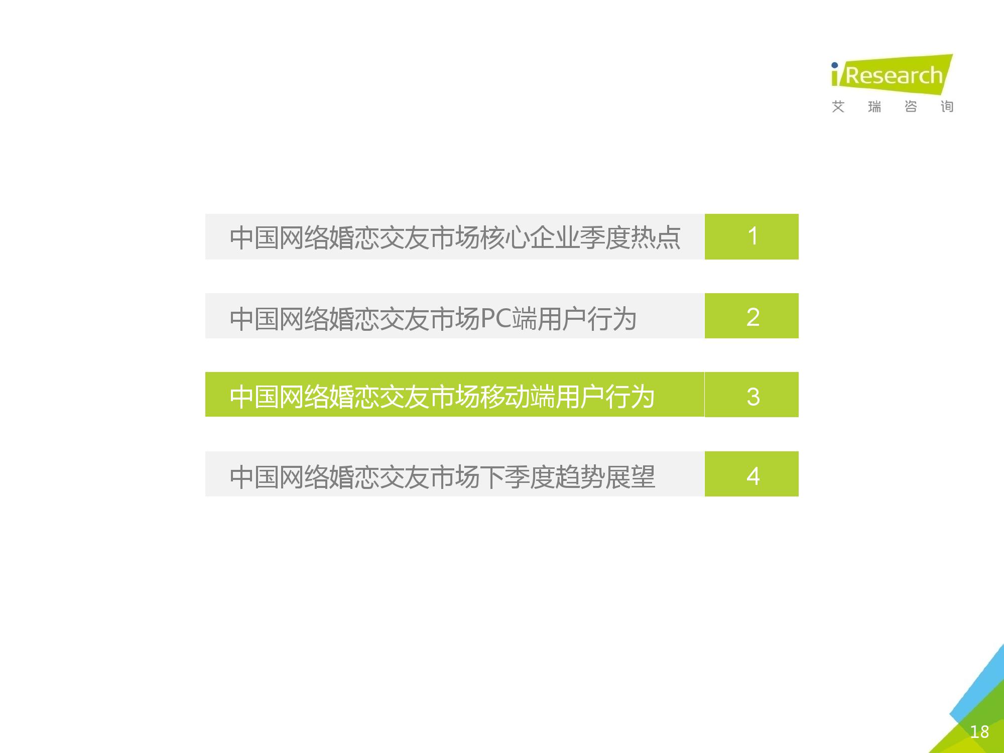 2016Q1中国网络婚恋行业季度监测报告_000018