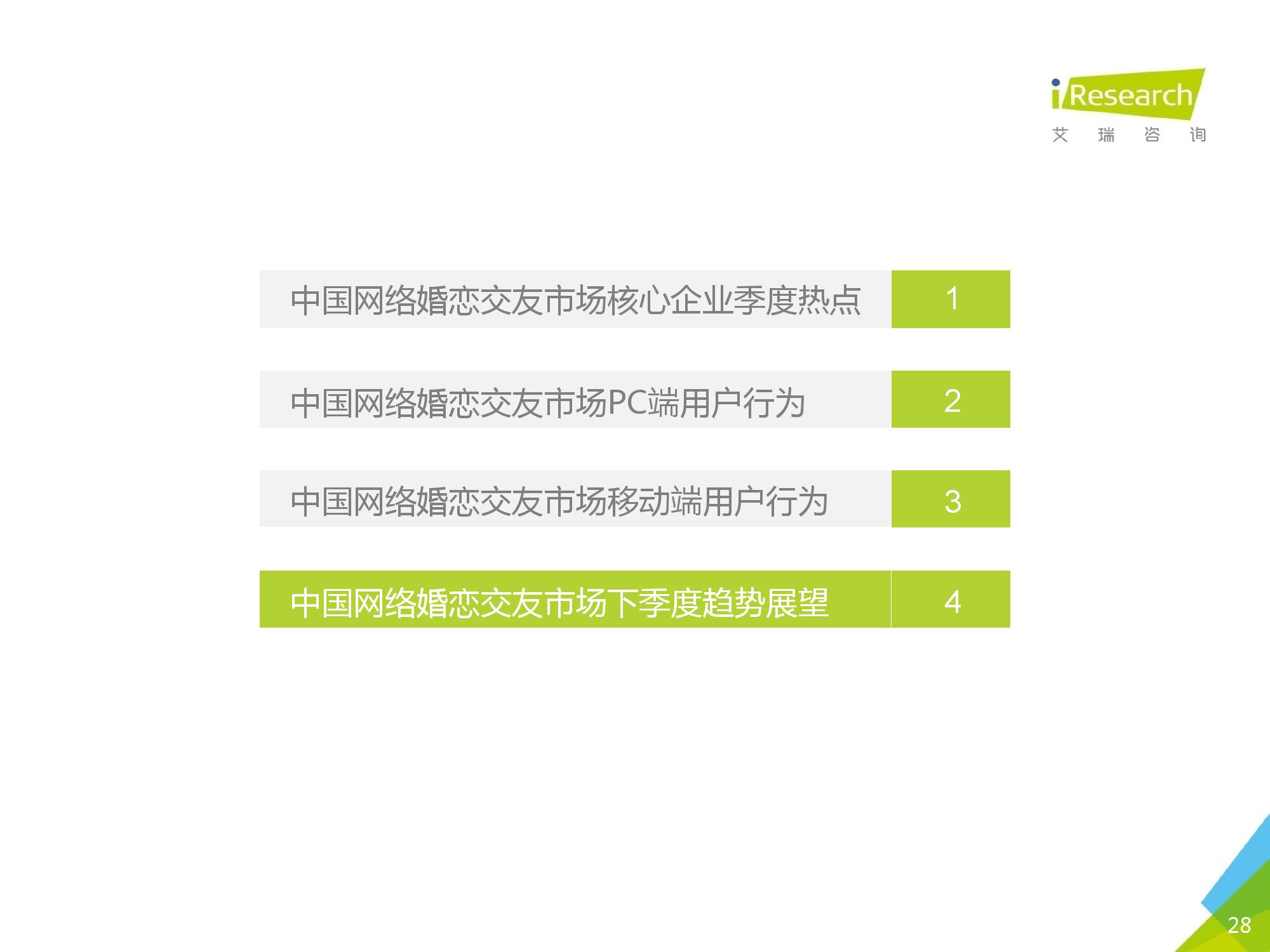 2016Q1中国网络婚恋行业季度监测报告_000028