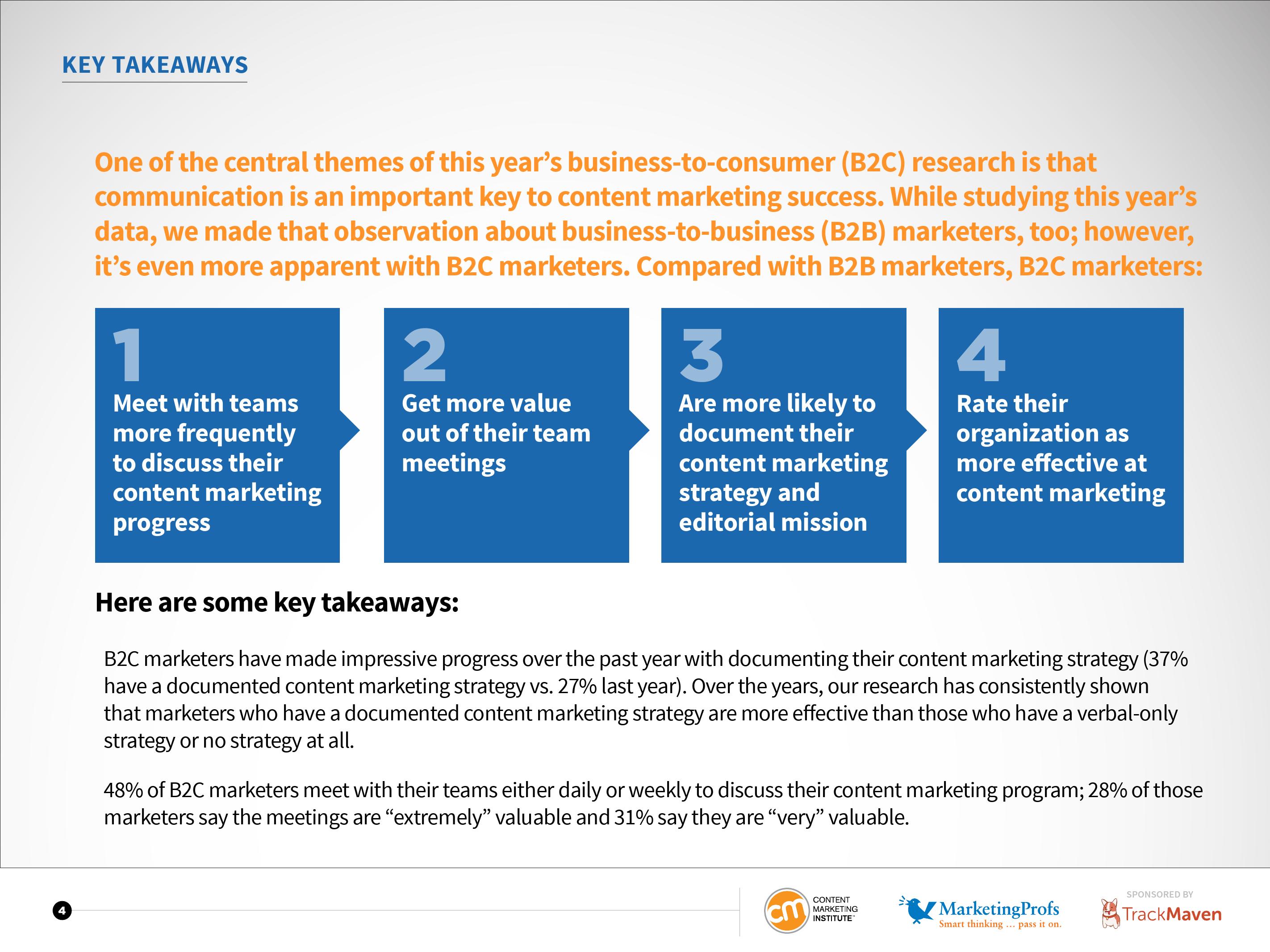 CMI:2016年北美B2C内容营销标杆、预算及趋势报告_000004