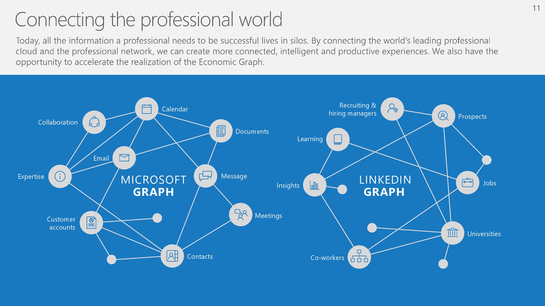 Microsoft-LinkedIn-deal_000011