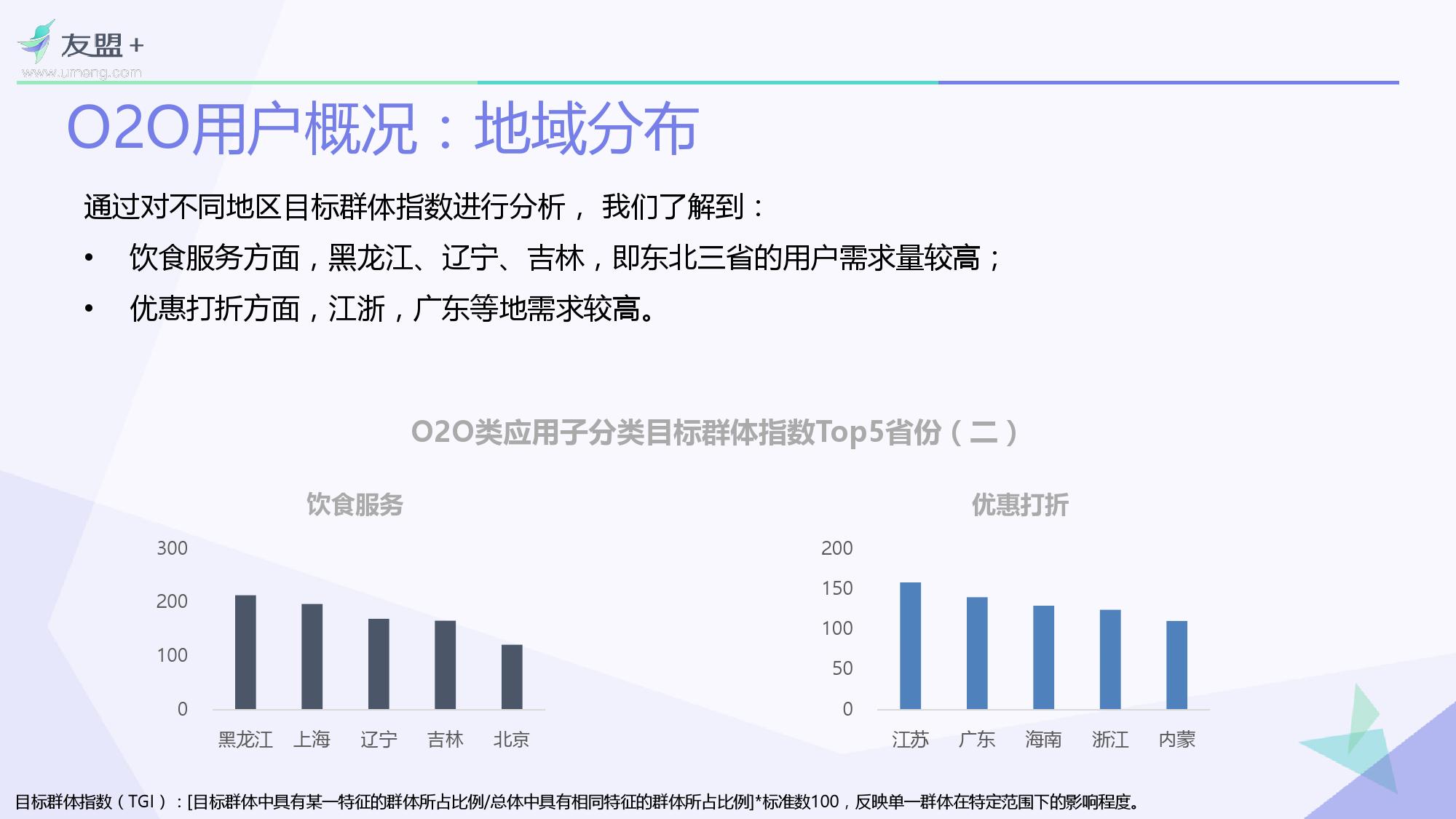 O2O移动应用2016年Q1发展报告_000008