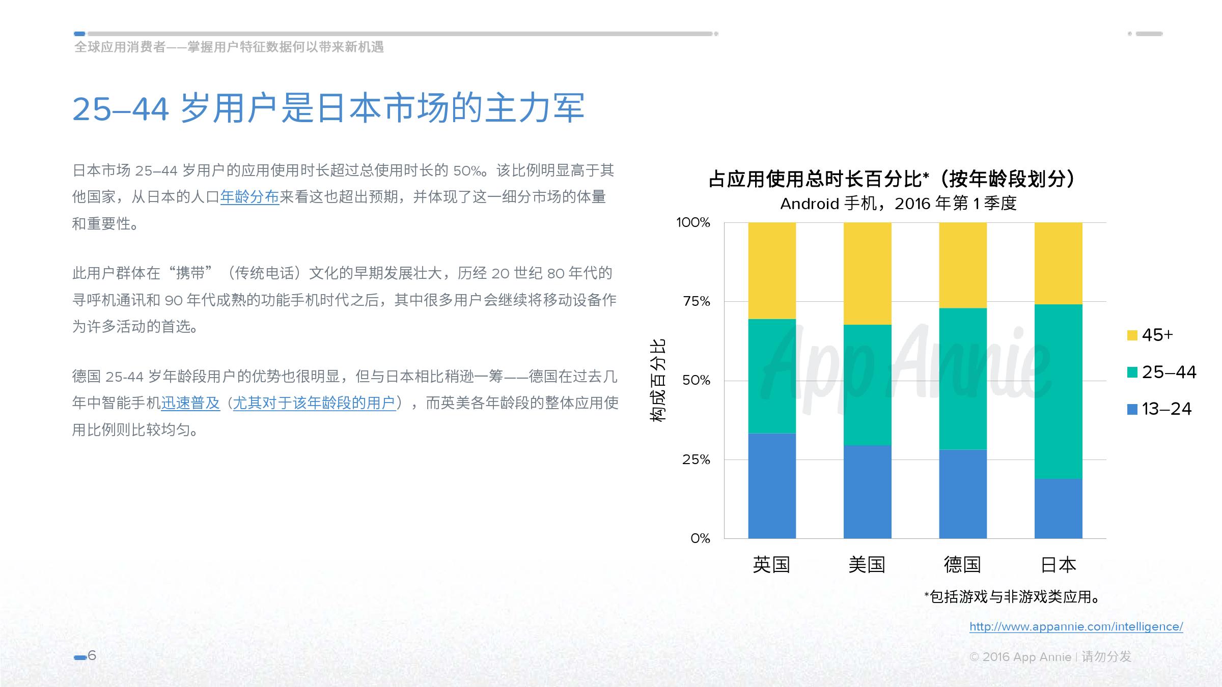 The-Global-App-Consumer-Understanding-Demographics-June-2016_CN_000006