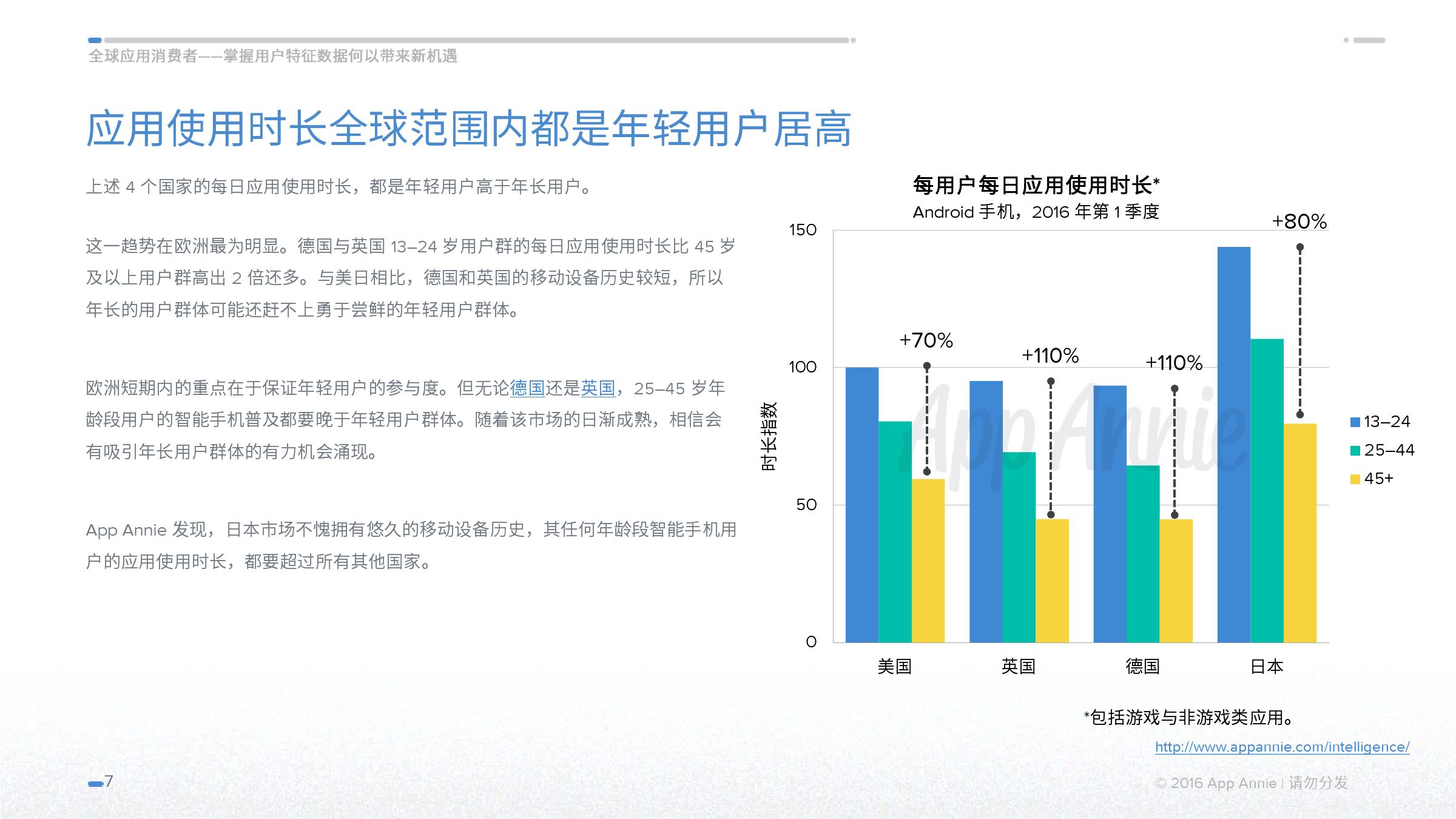 The-Global-App-Consumer-Understanding-Demographics-June-2016_CN_000007