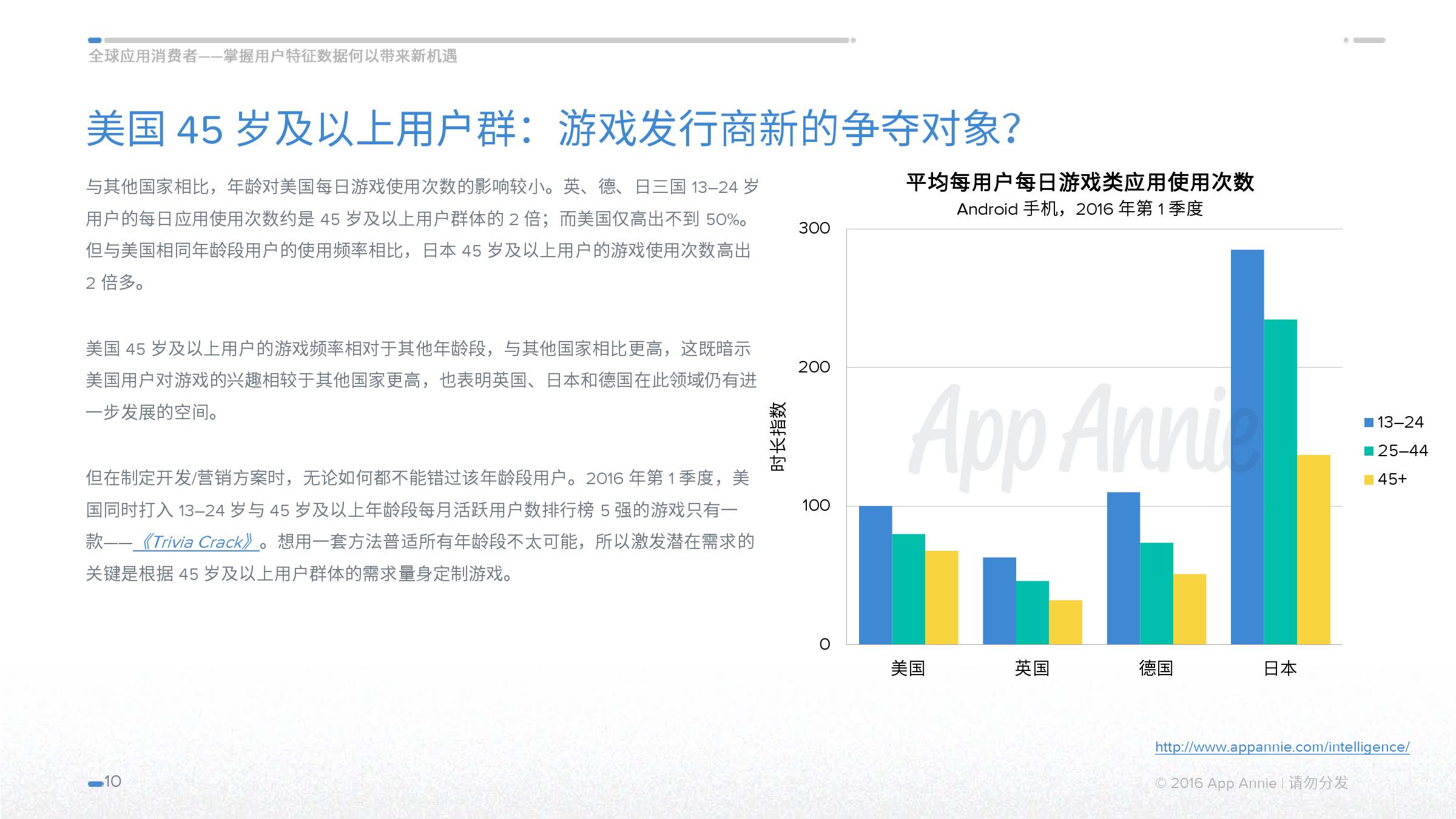 The-Global-App-Consumer-Understanding-Demographics-June-2016_CN_000010