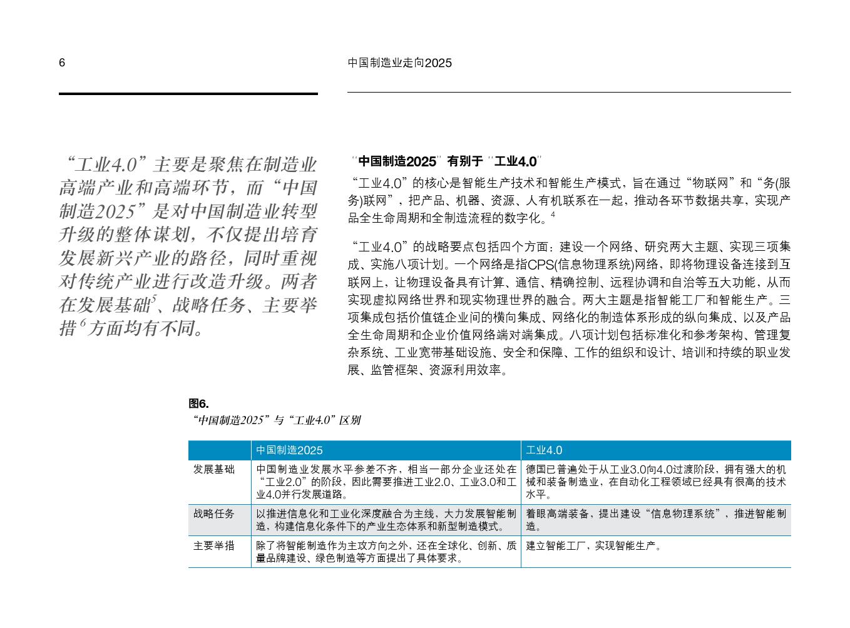 中国制造业走向2025_000008