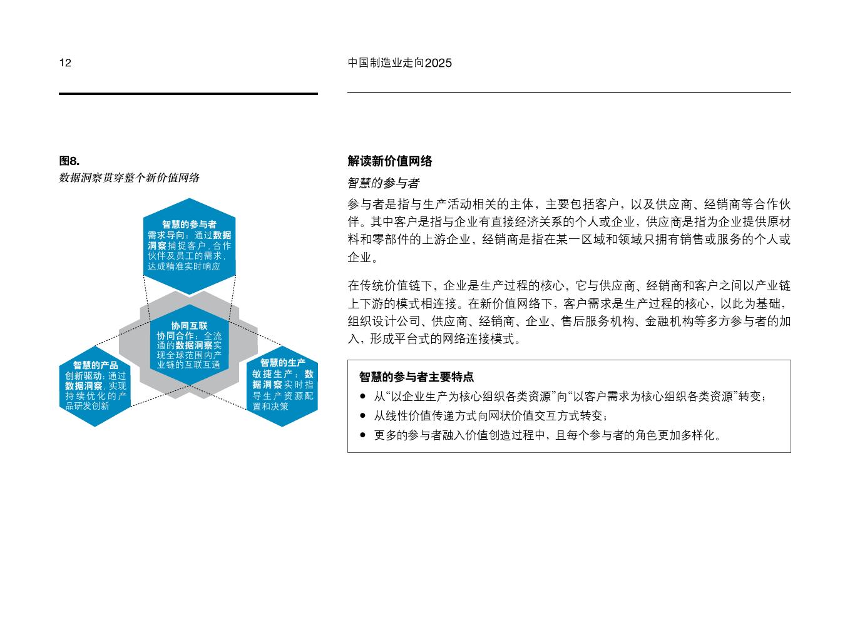 中国制造业走向2025_000014