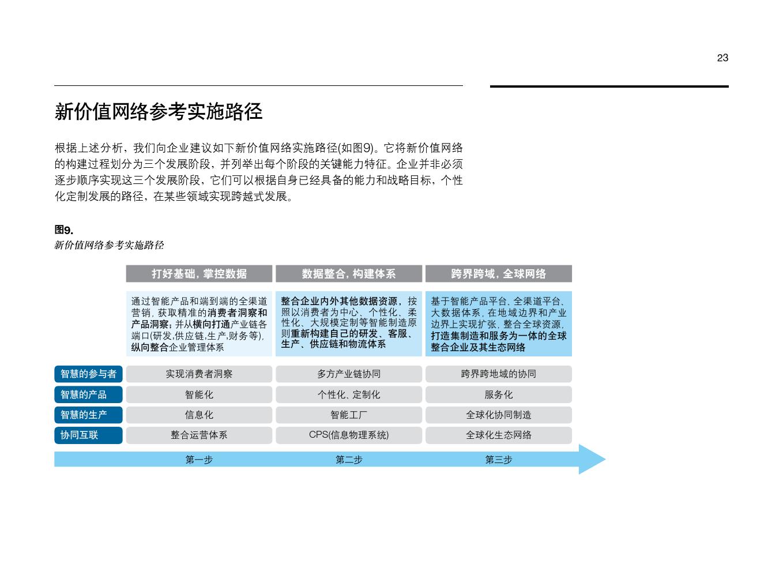 中国制造业走向2025_000025