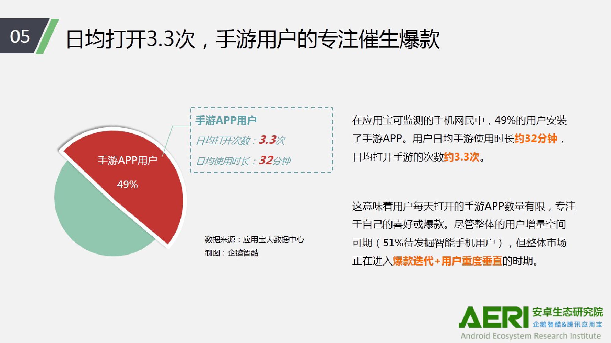 中国手游行业2016大数据报告_000006