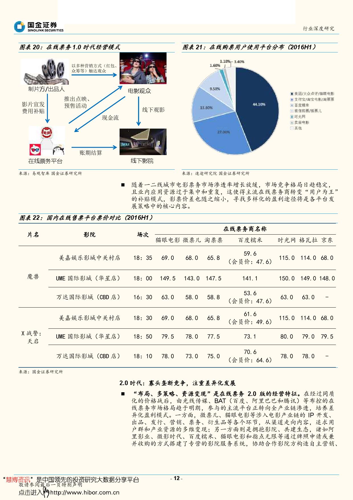 传媒互联网行业 在线票务深度报告_000012