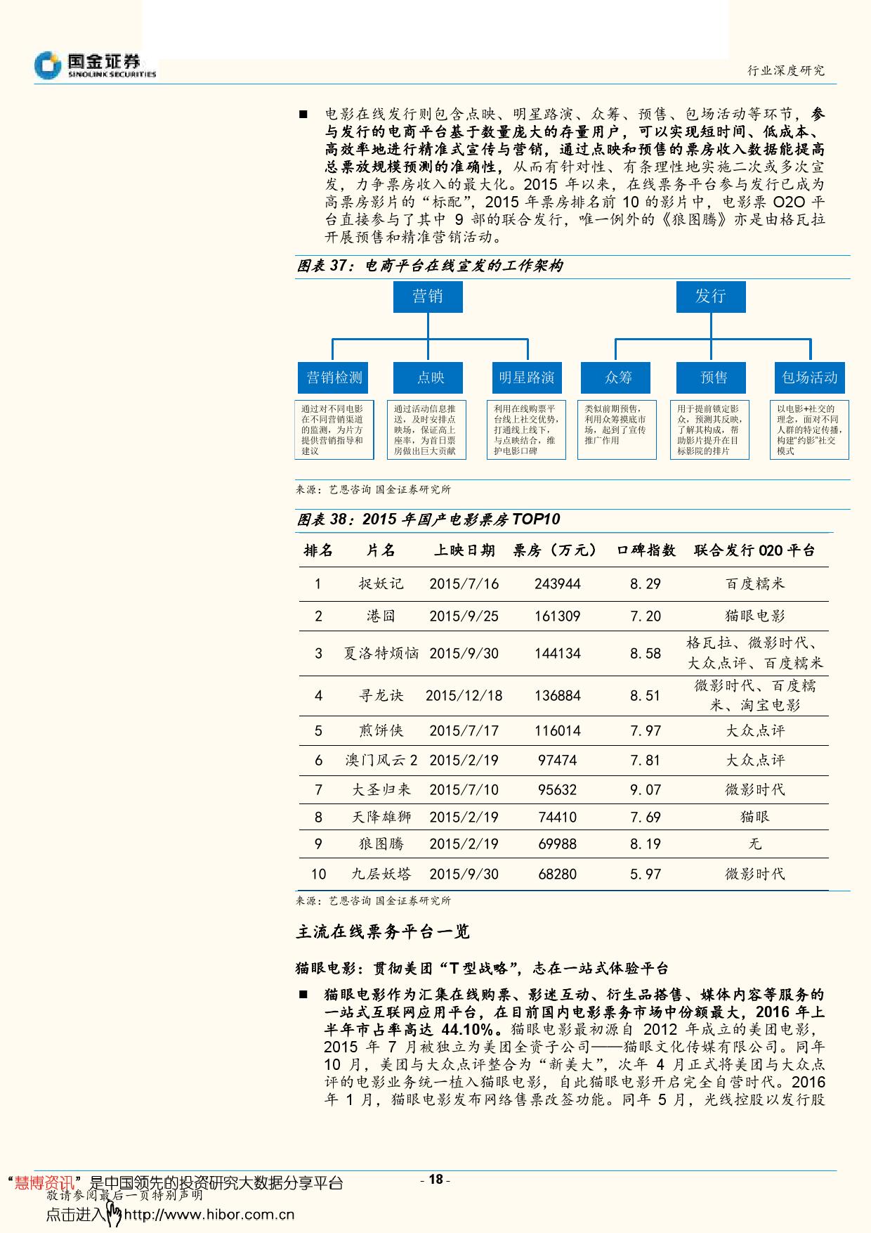 传媒互联网行业 在线票务深度报告_000018
