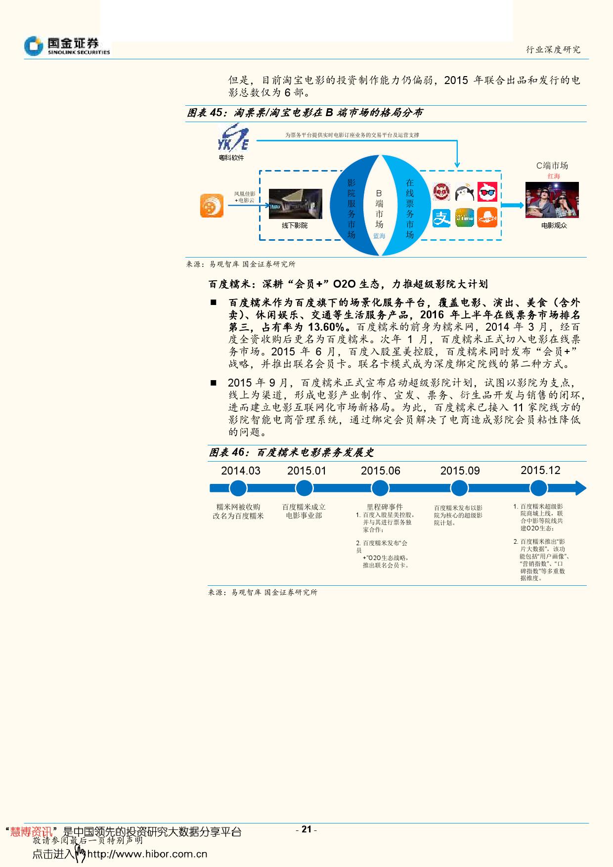 传媒互联网行业 在线票务深度报告_000021