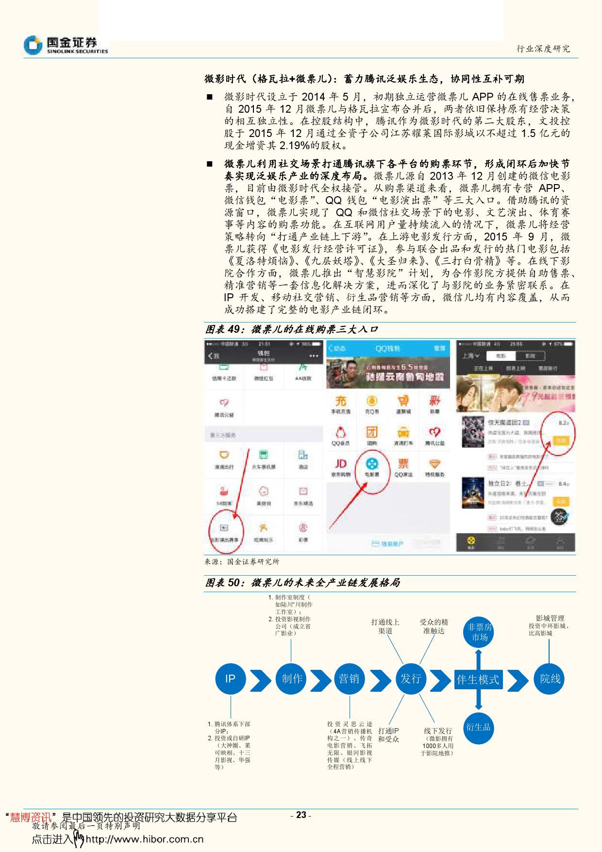 传媒互联网行业 在线票务深度报告_000023