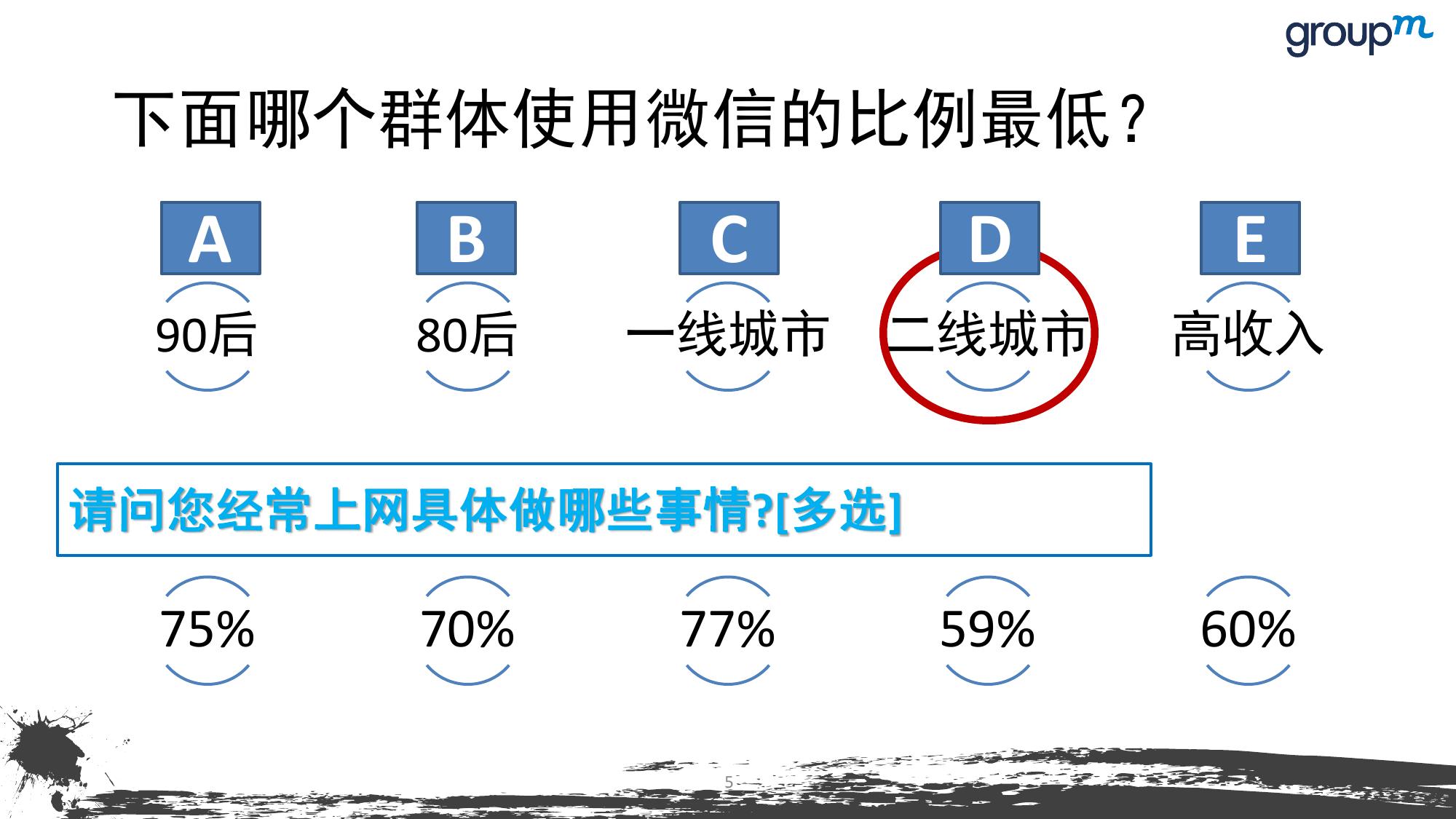 山海今2015中国媒介趋势报告_000005