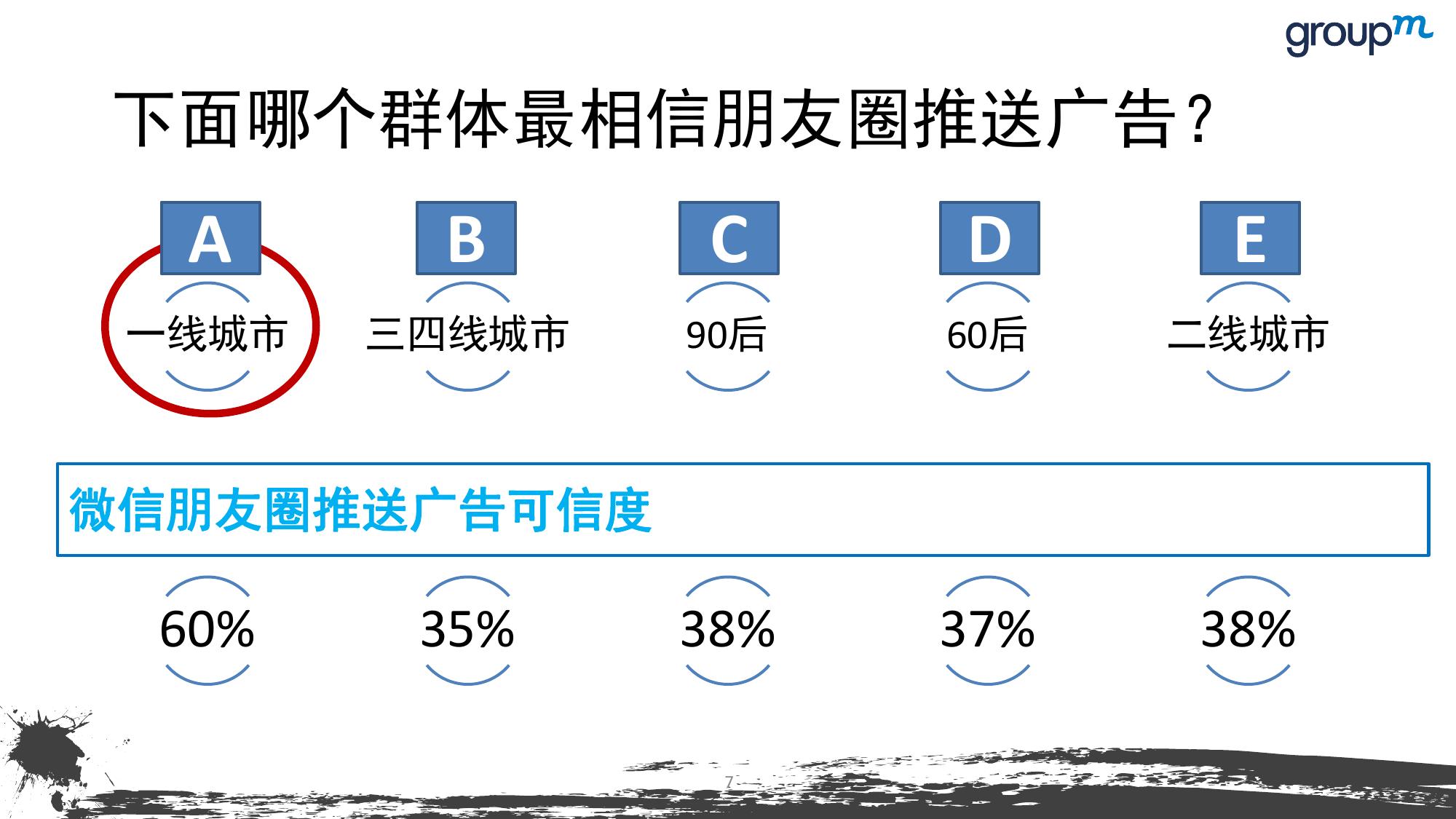 山海今2015中国媒介趋势报告_000007