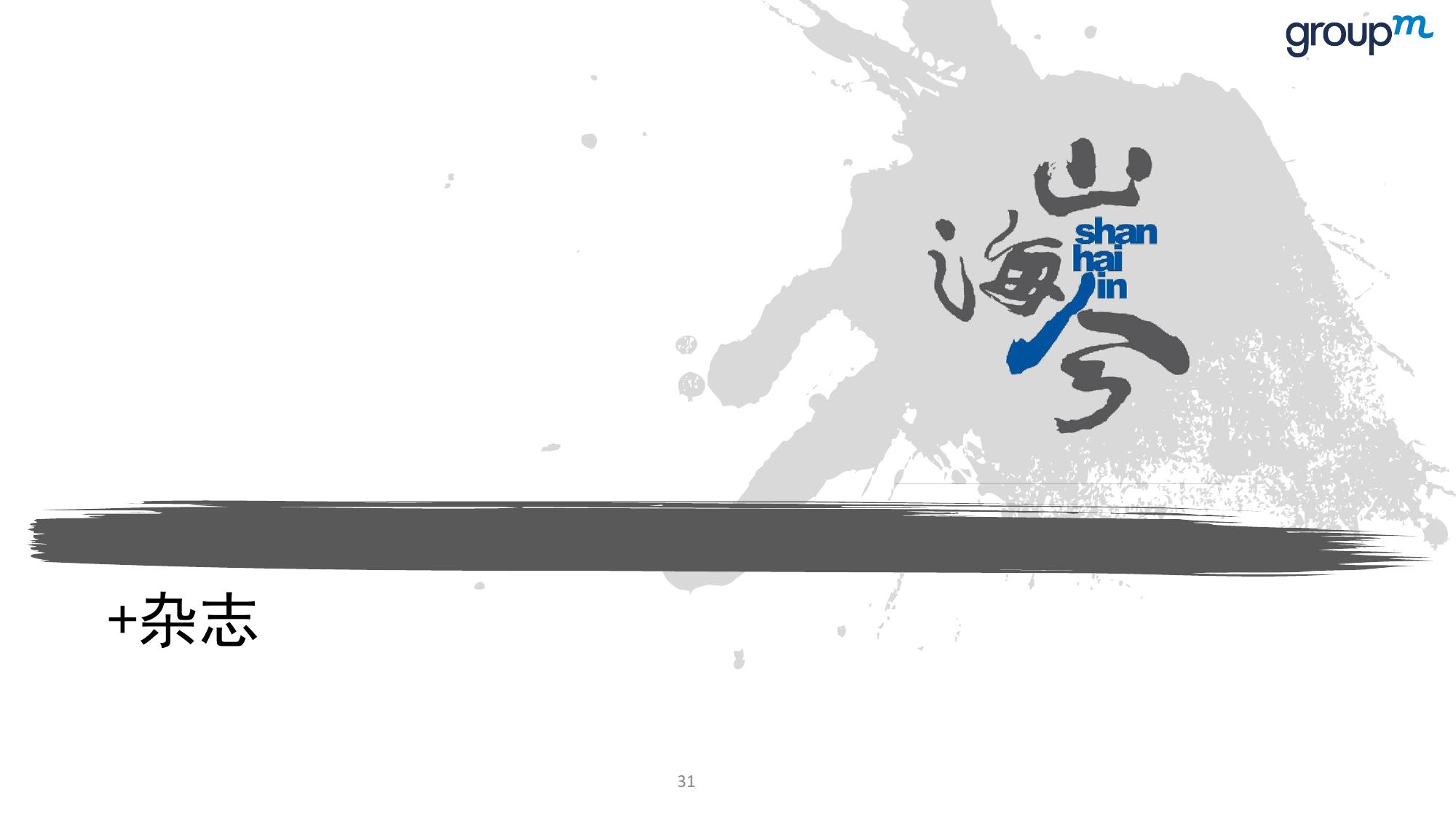 山海今2015中国媒介趋势报告_000031