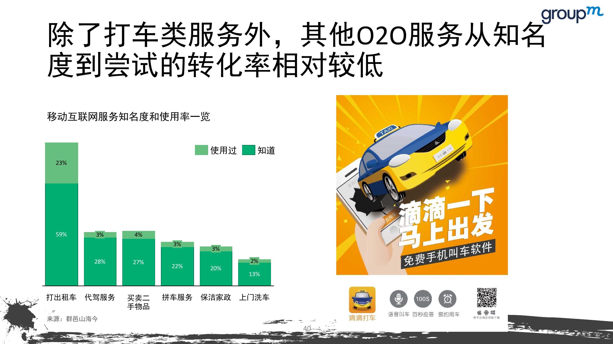 山海今2015中国媒介趋势报告_000040