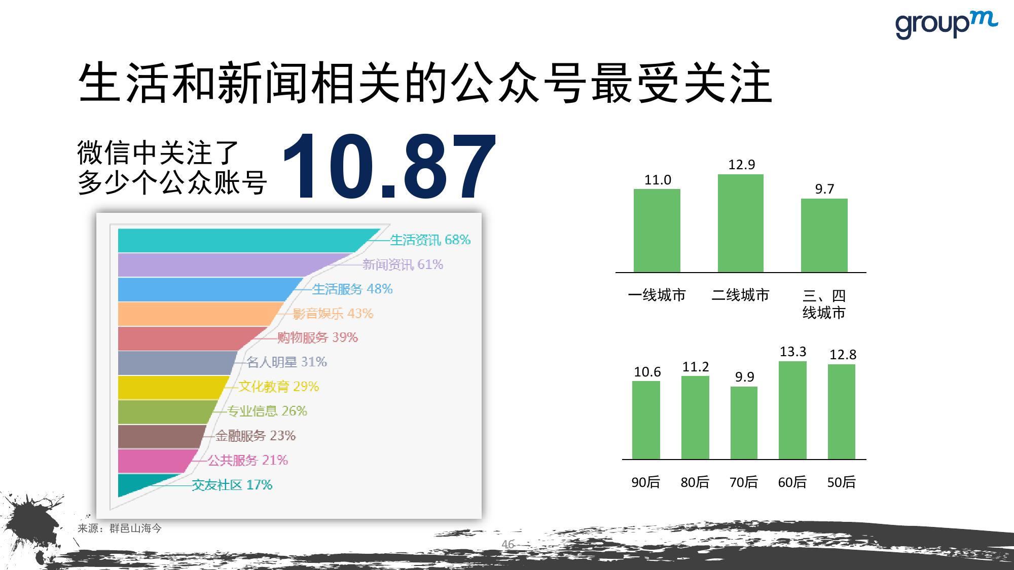山海今2015中国媒介趋势报告_000046